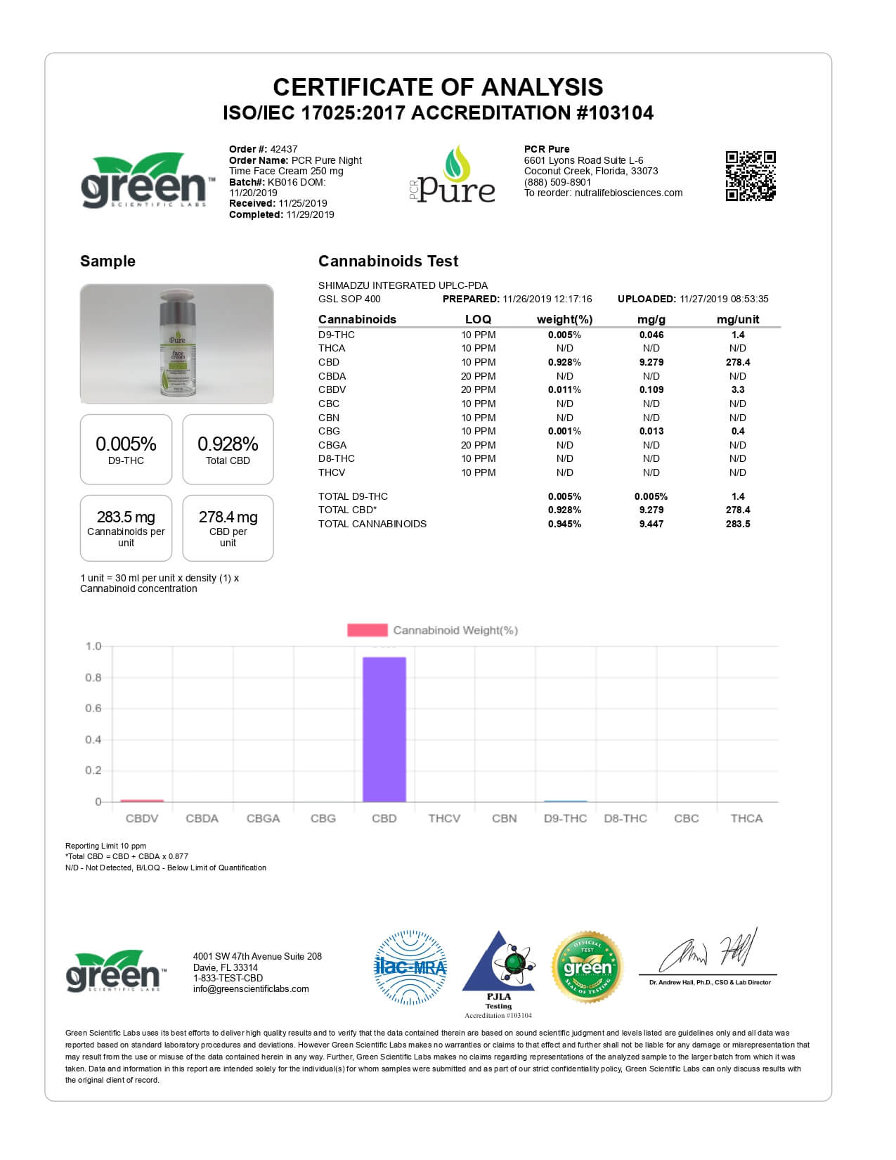 PCR Pure CBD Topical Full Spectrum Nighttime Face Cream Lab Report