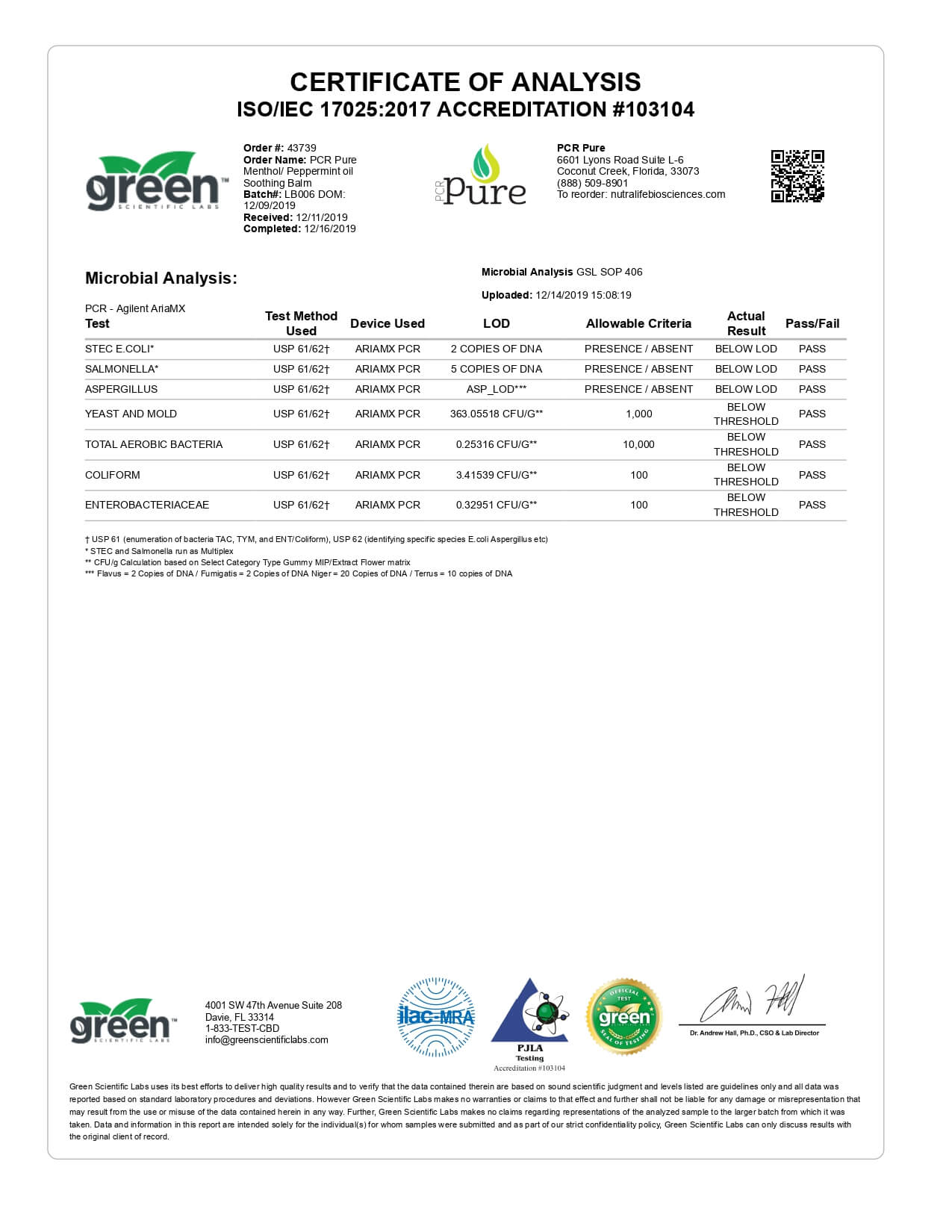 PCR Pure CBD Topical Menthol & Peppermint Full Spectrum Soothing Balm Lab Report