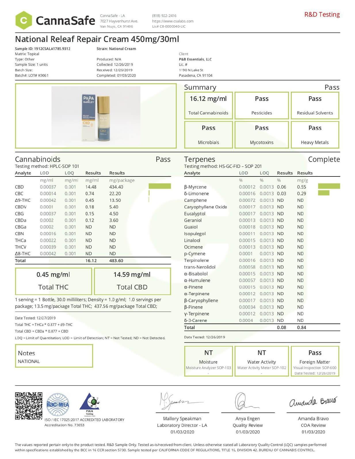 Papa & Barkley CBD Topical Releaf Repair Cream Lab Report