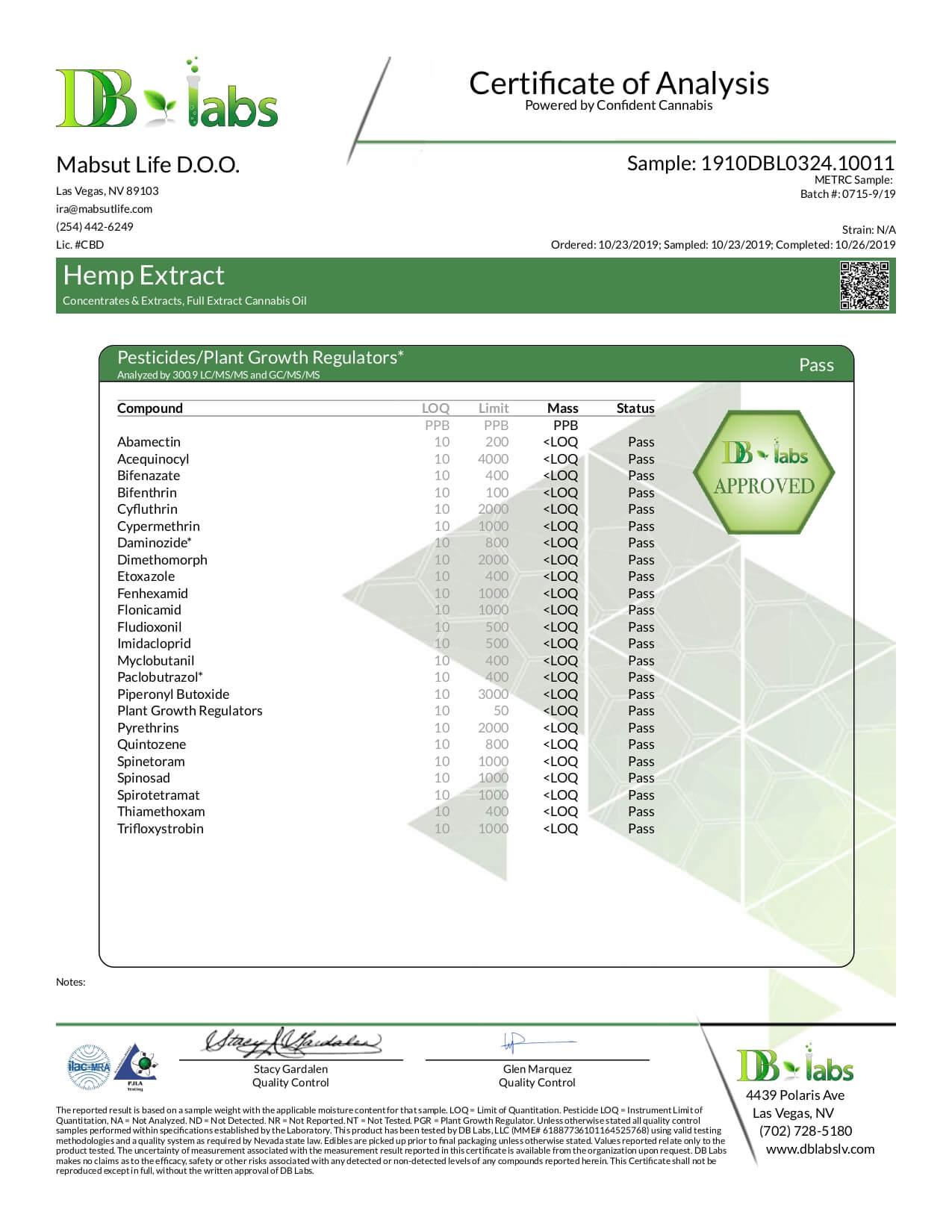 PhenoPen CBD Cartidge PhenoPen Cartridge Lab Report