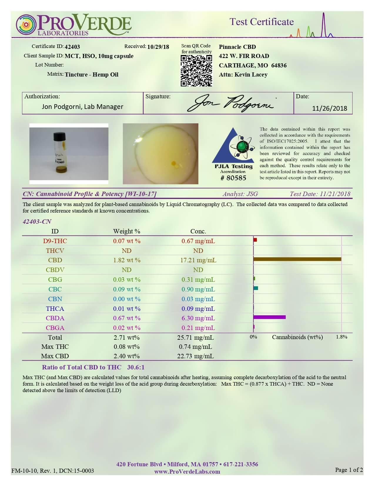 Pinnacle Hemp CBD Capsule Full Spectrum Lab Report