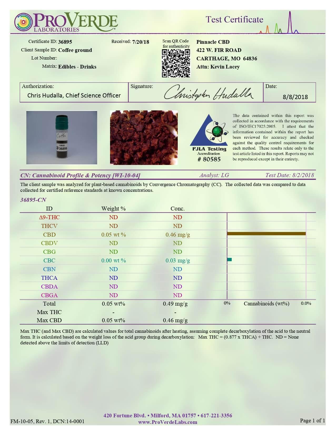 Pinnacle Hemp CBD Coffee Full Spectrum Ground Coffee Lab Report