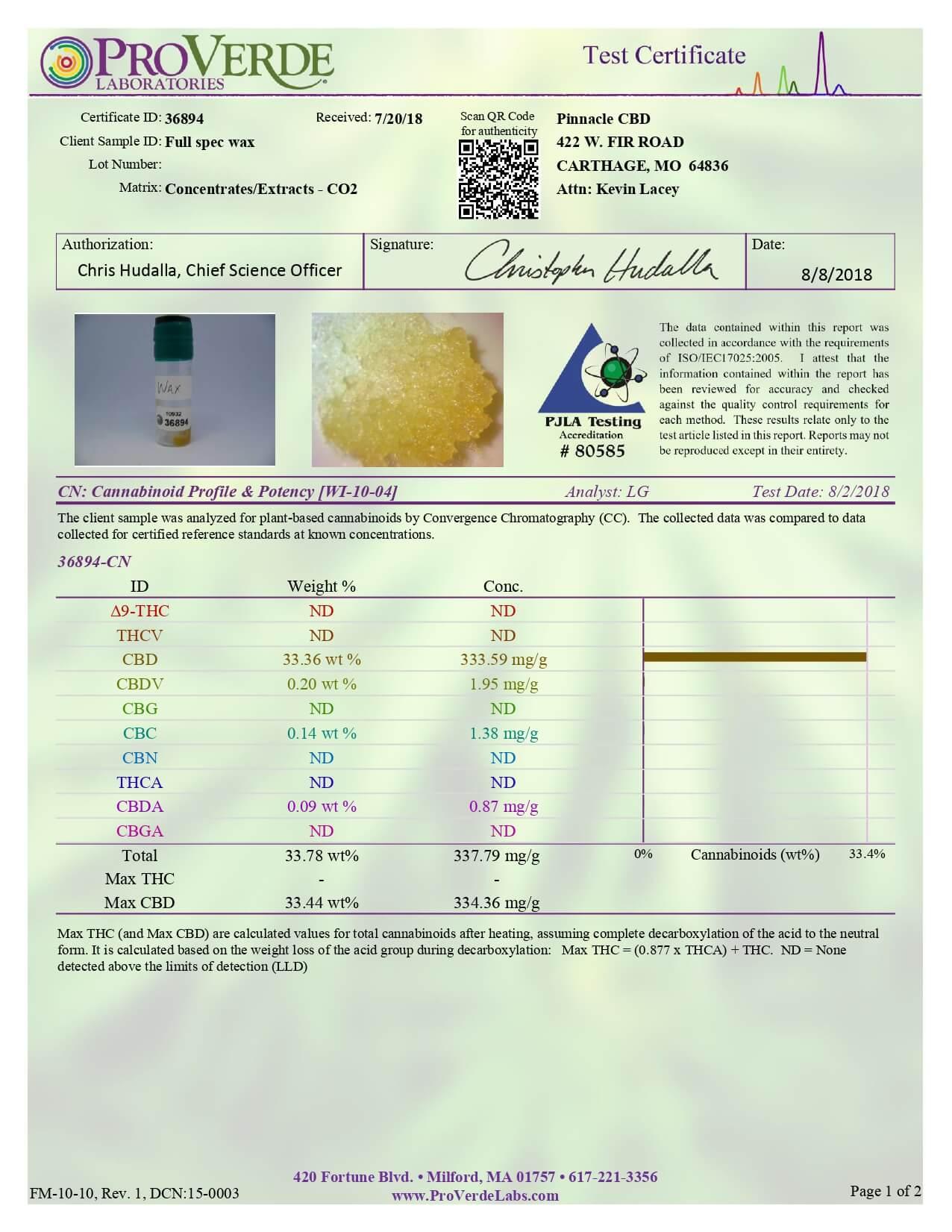Pinnacle Hemp CBD Concentrate Full Spectrum Crumble Lab Report