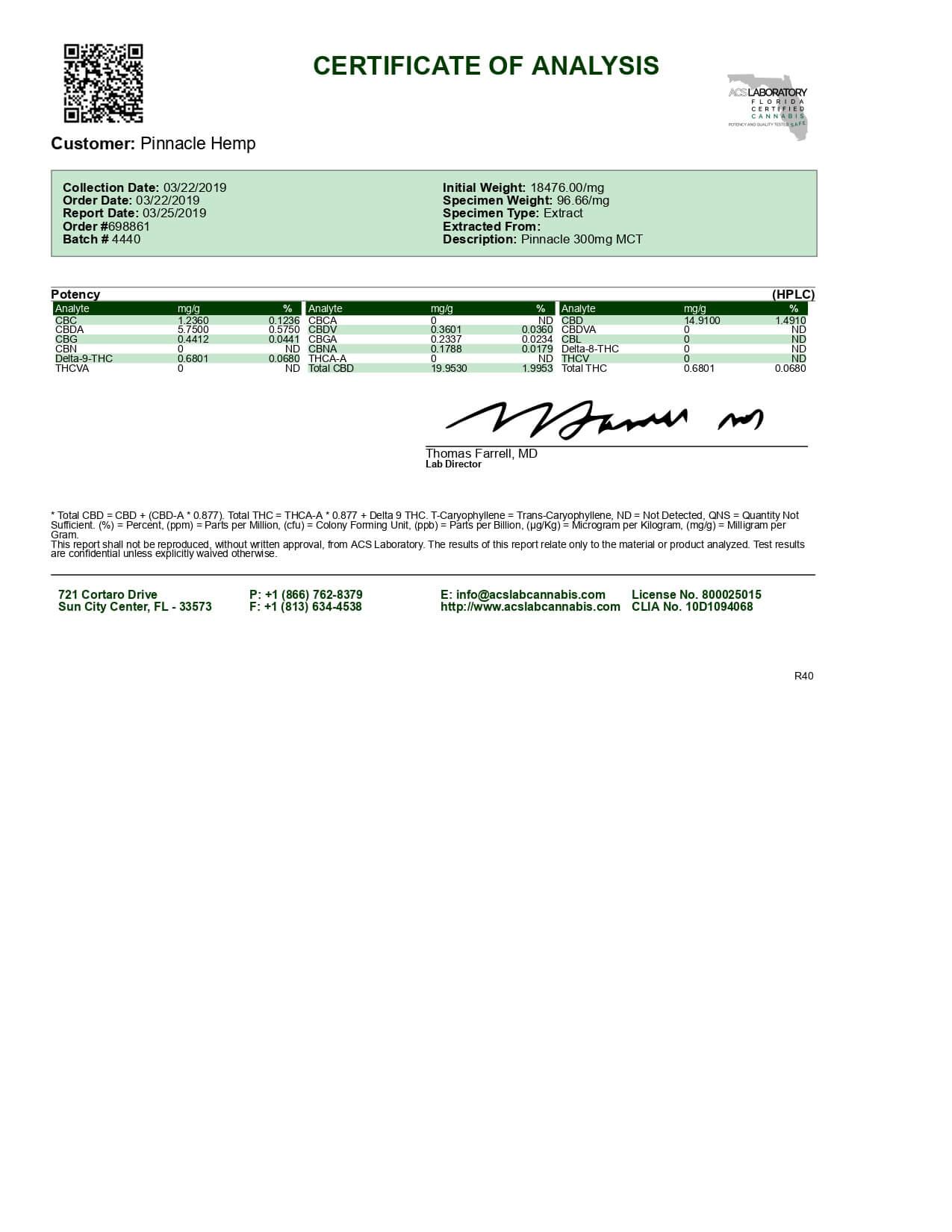 Pinnacle Hemp CBD Tincture Full Spectrum MCT Oil 300mg Lab Report