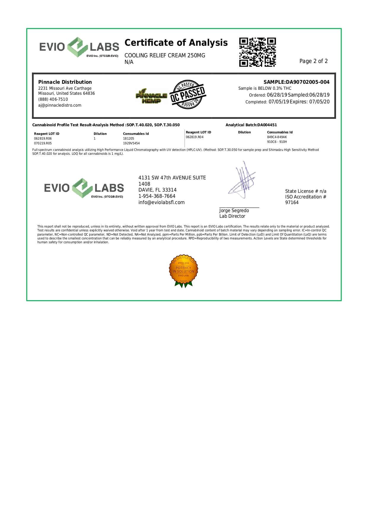Pinnacle Hemp CBD Topical Relief Cream Cooling 250mg Lab Report