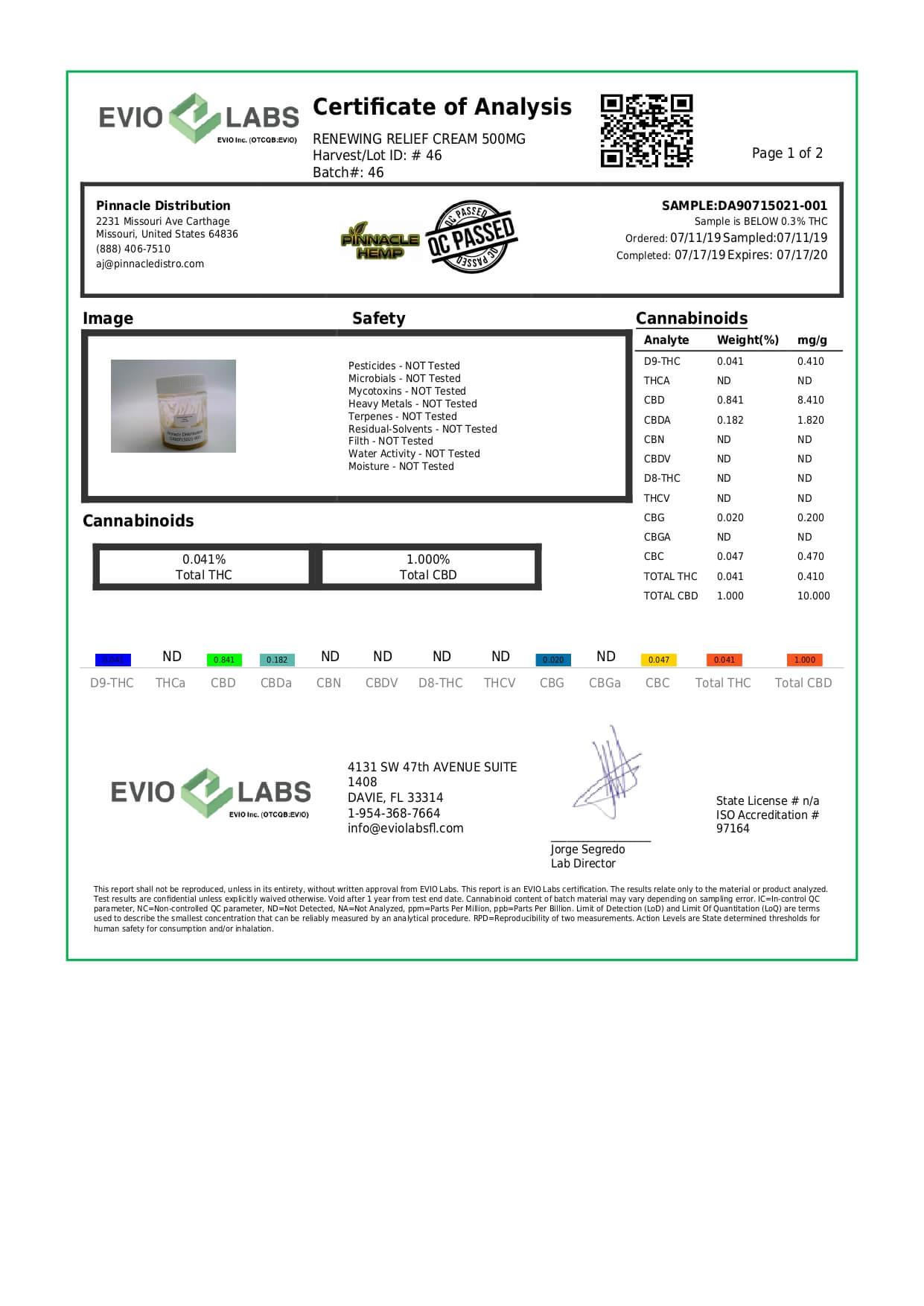 Pinnacle Hemp CBD Topical Relief Cream Renewing 500mg Lab Report