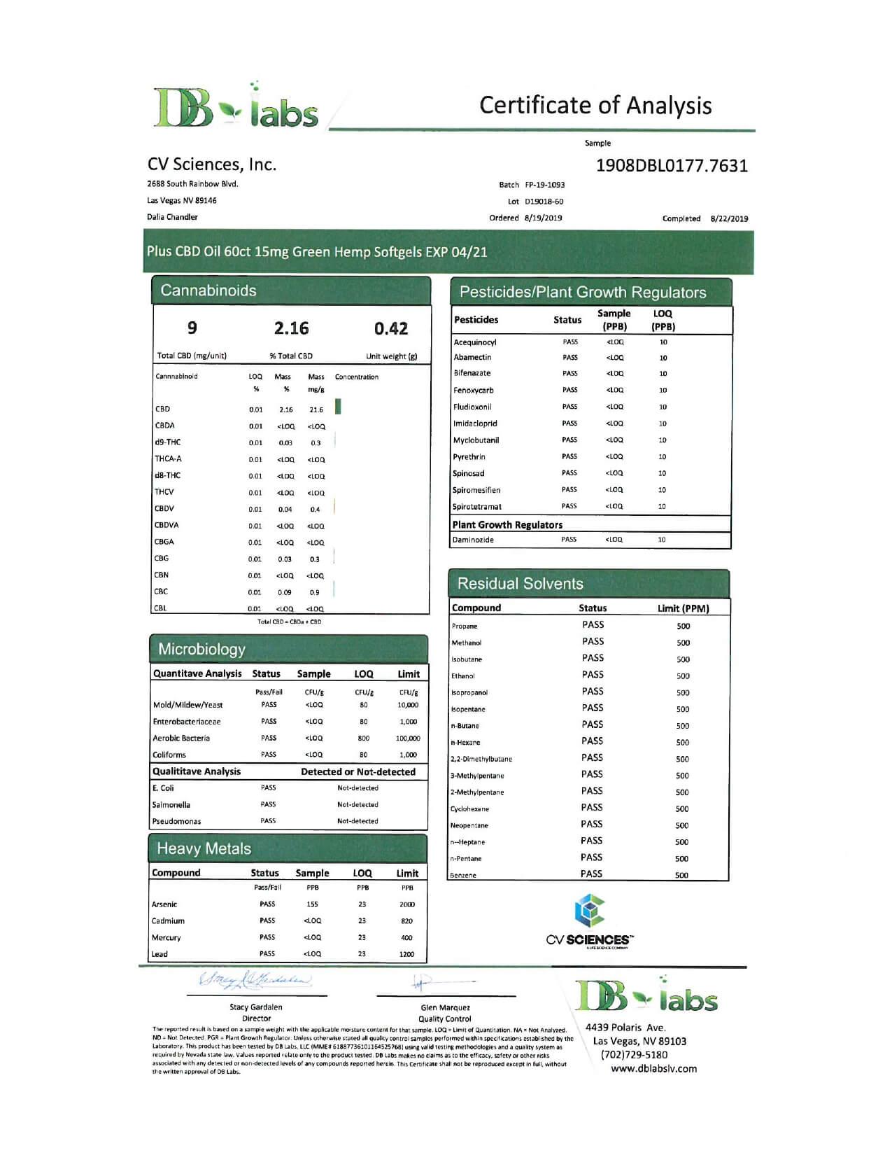 PlusCBD Oil CBD Softgels Green Blend Full Spectrum 10mg 60ct Lab Report