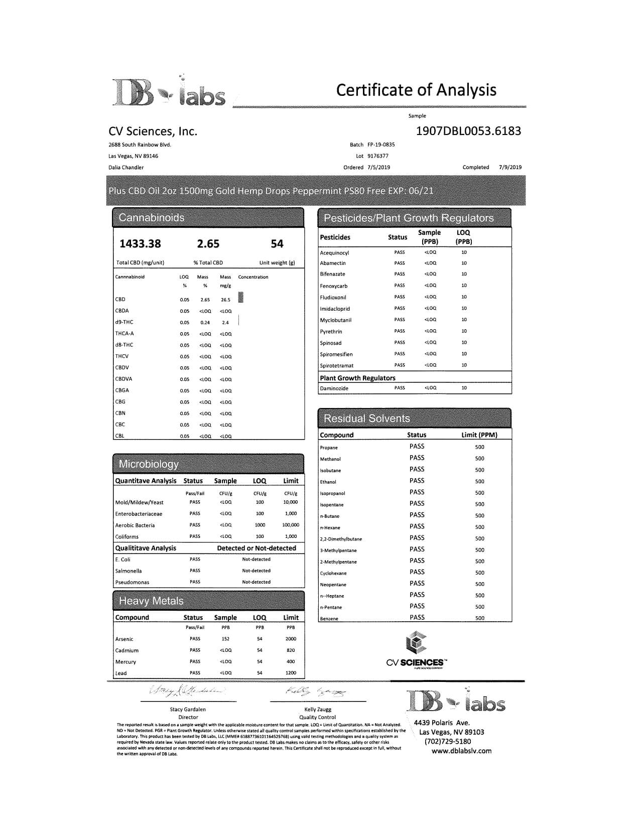 PlusCBD Oil CBD Tincture Gold Drops Peppermint 1500mg Lab Report