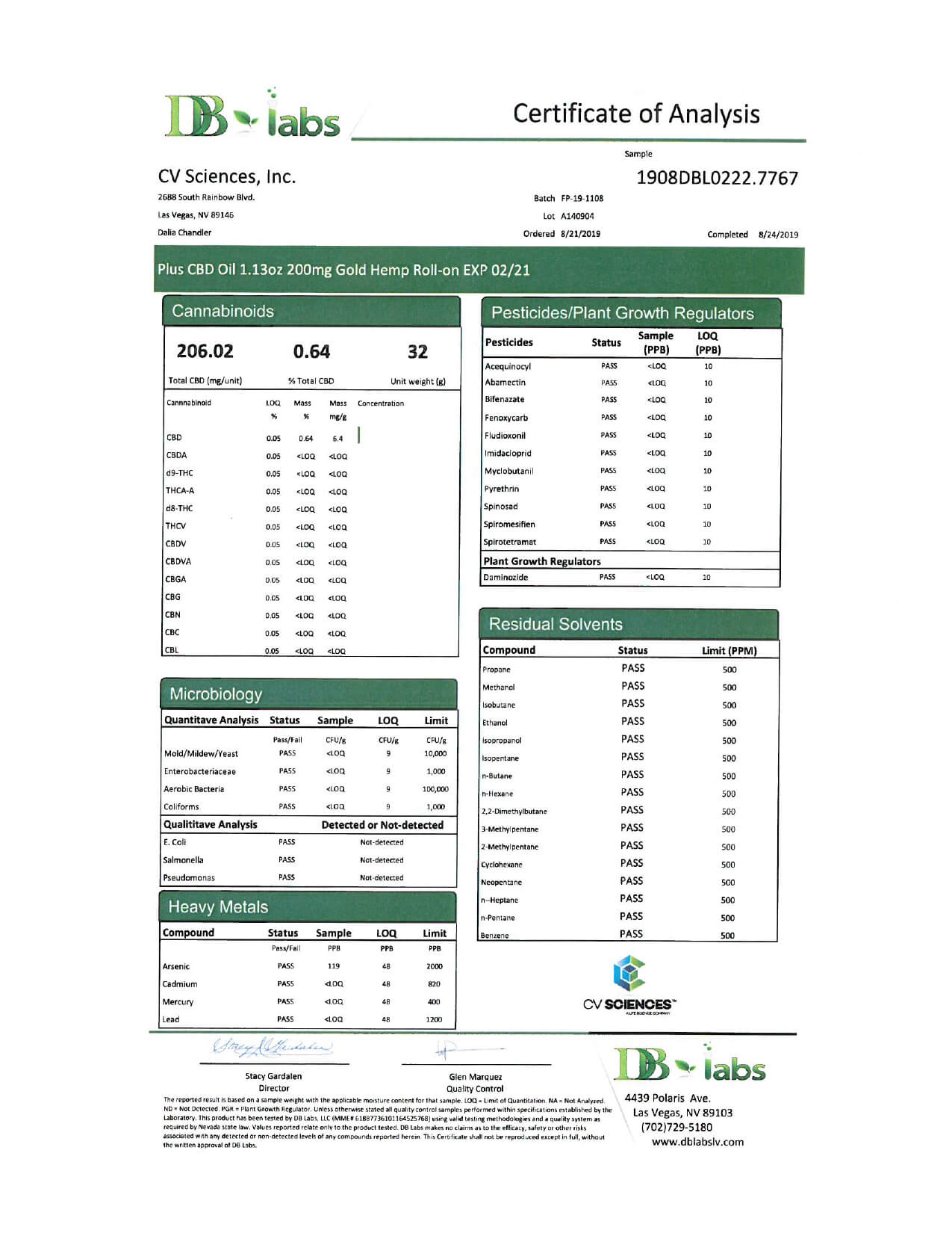 PlusCBD Oil CBD Topical Gold Roll On Relief Lab Report