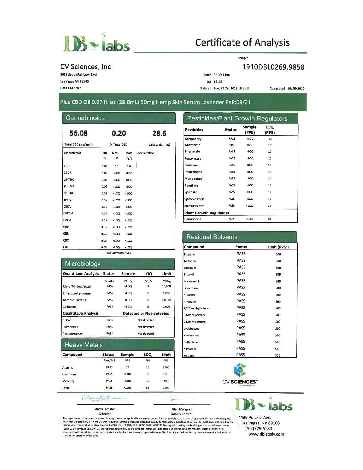 PlusCBD Oil CBD Topical Gold Skin Serum Lab Report