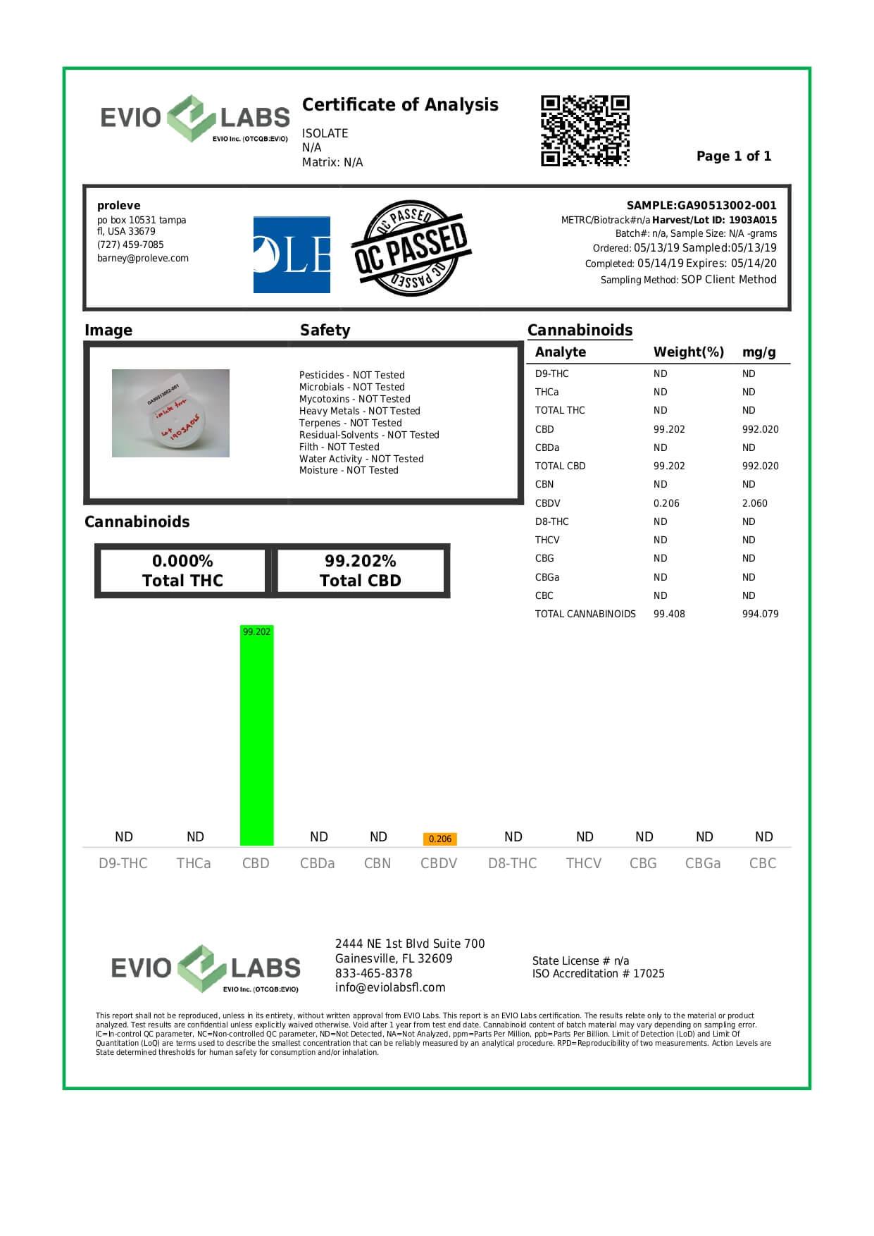 Proleve CBD Concentrate Pure CBD Isolate Powder Lab Report