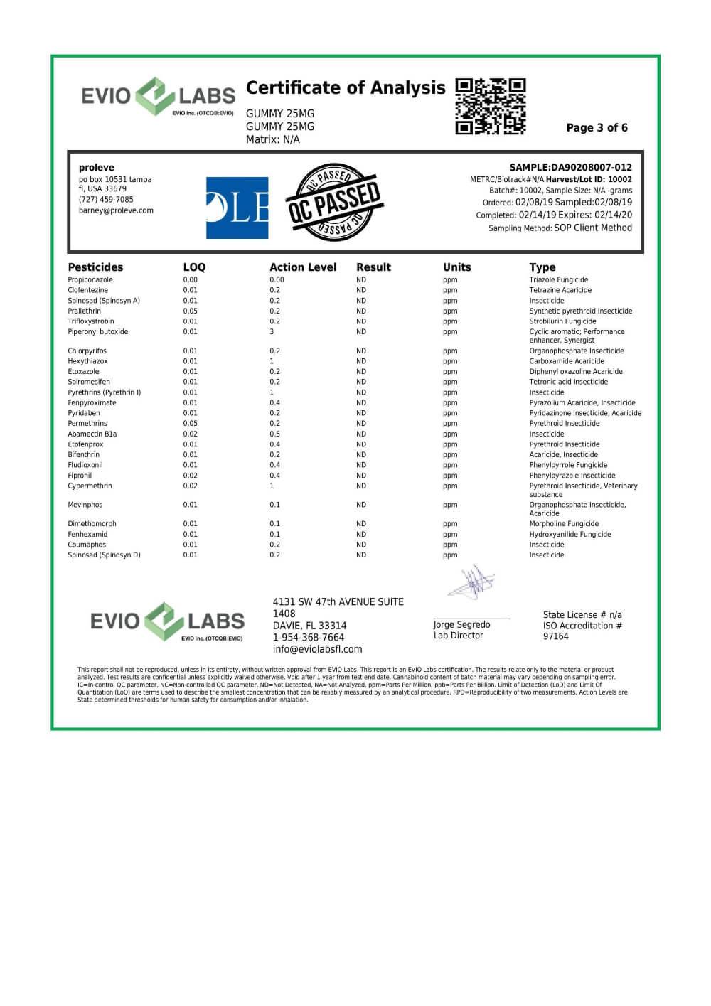 Proleve CBD Edible Gummy Slices 25mg Lab Report