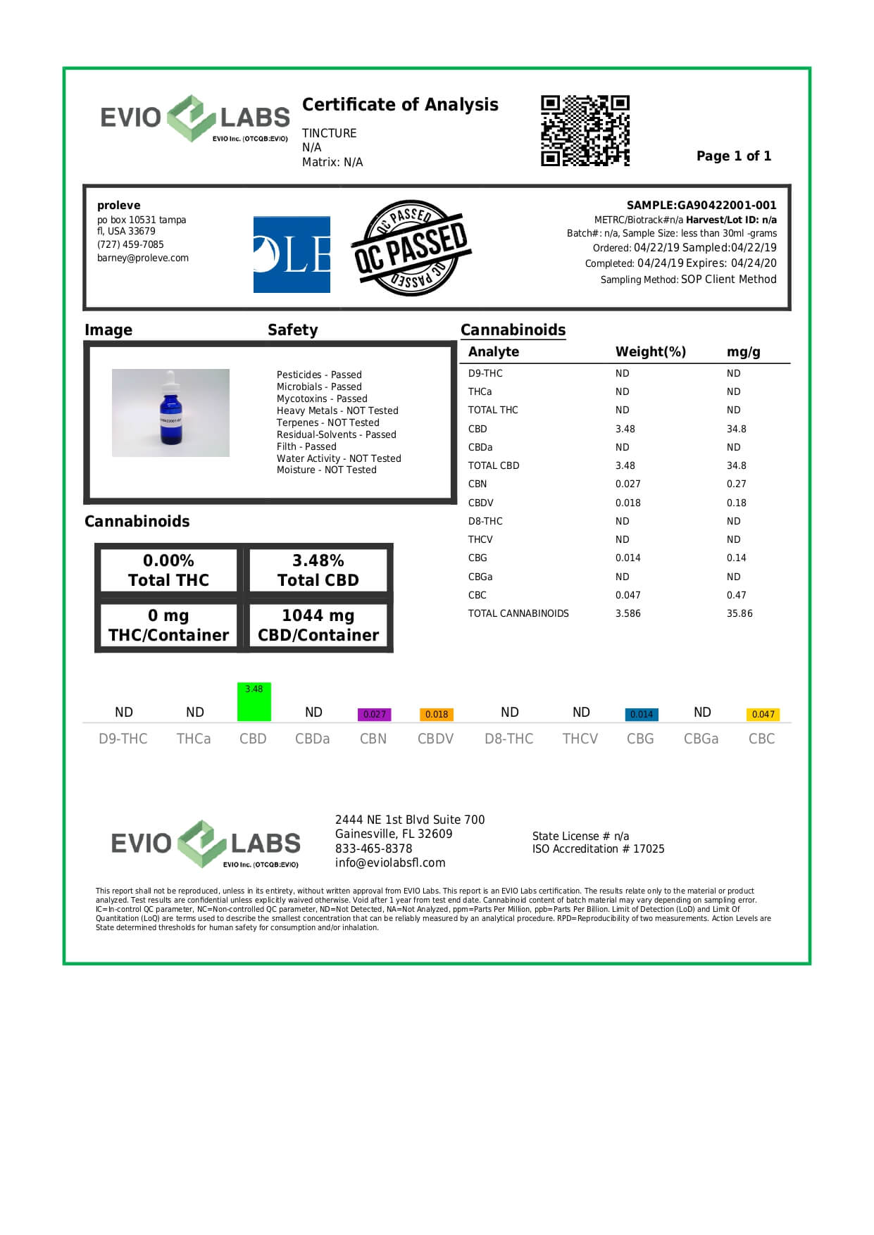 Proleve CBD Tincture Broad Spectrum Oil 1000mg Lab Report