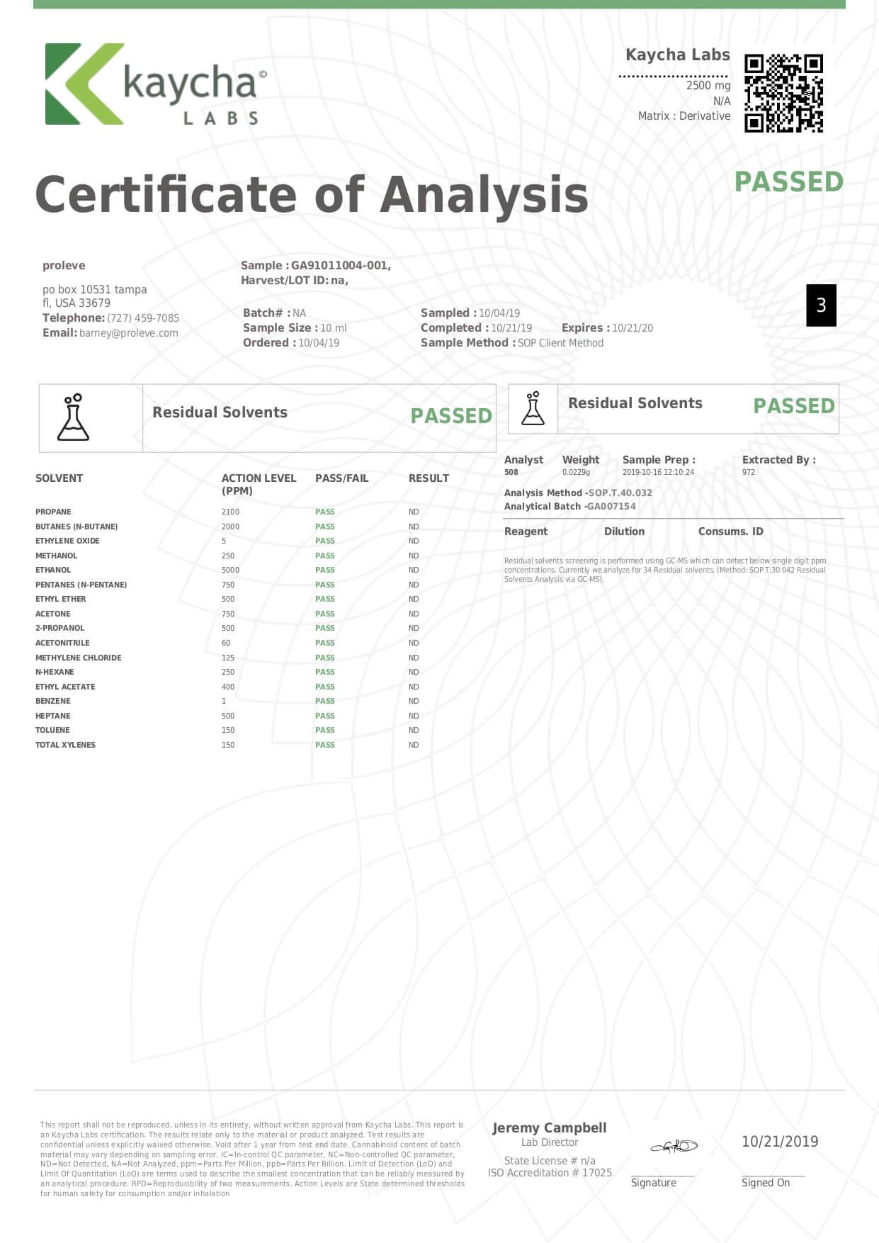 Proleve CBD Tincture Broad Spectrum Oil 2500mg Lab Report