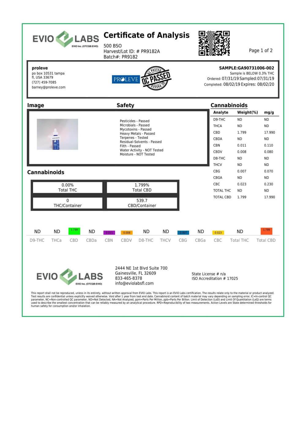 Proleve CBD Tincture Broad Spectrum Oil 500mg Lab Report