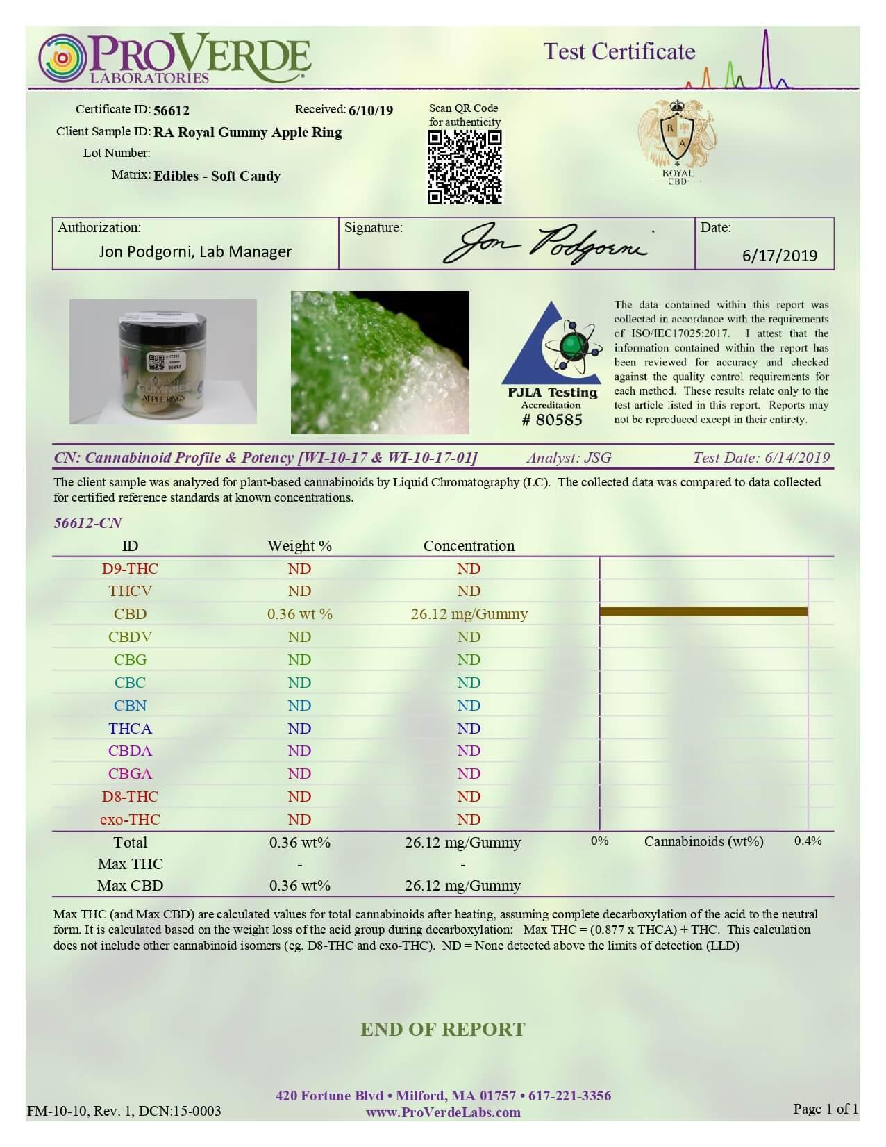RA Royal CBD Edible Apple Ring Gummies Lab Report