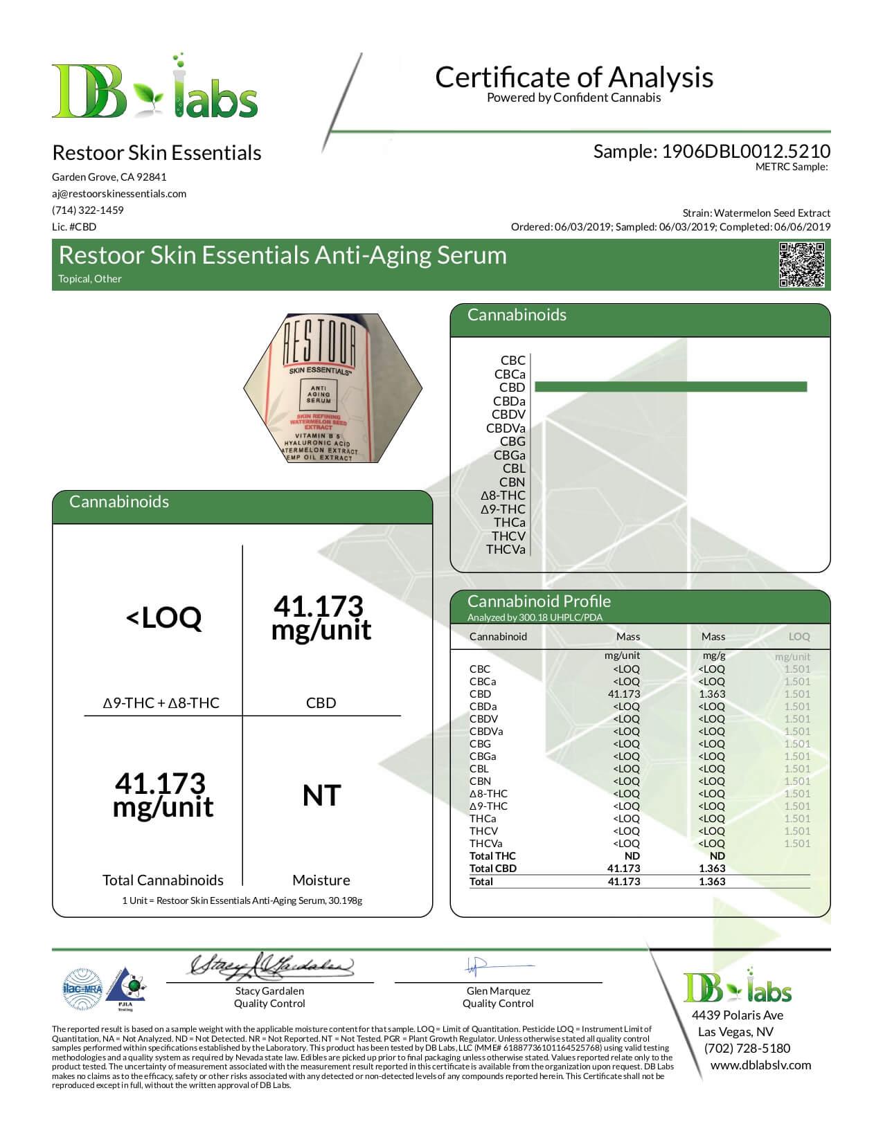 Restoor Skin Essentials Skin Refining Watermelon Seed Extract Serum Lab Report