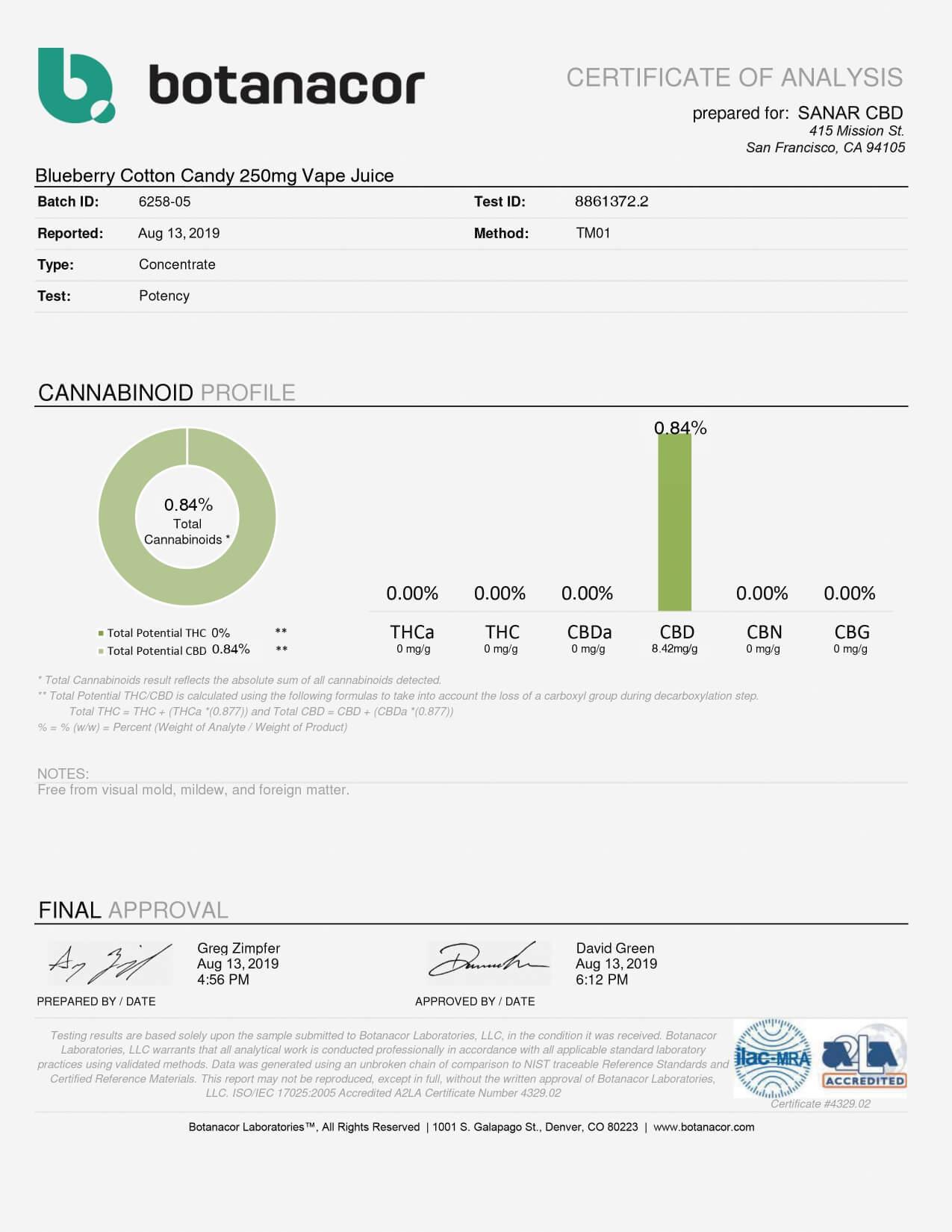 Sanar CBD Vape Juice Blueberry Cotton Candy 250mg Lab Report