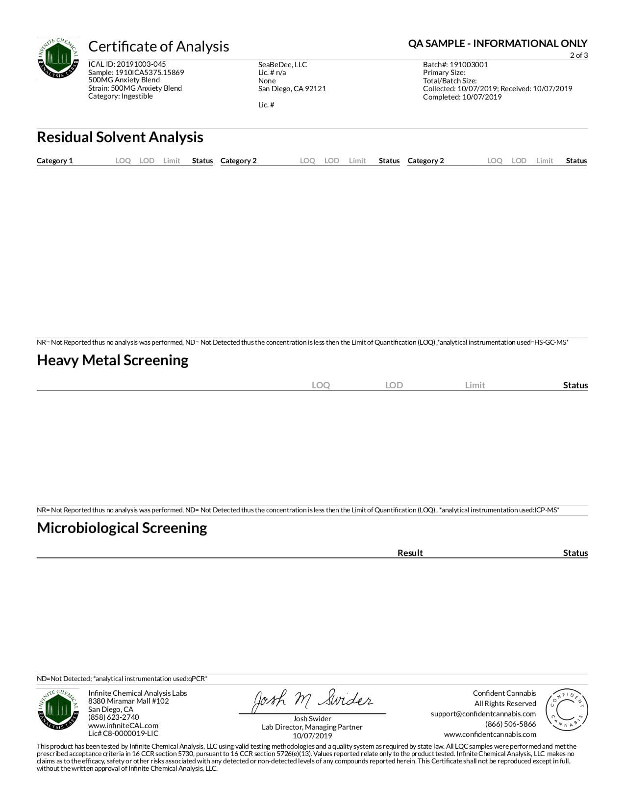 Seabedee CBD Tincture Anxiety Blend 500mg Lab Report