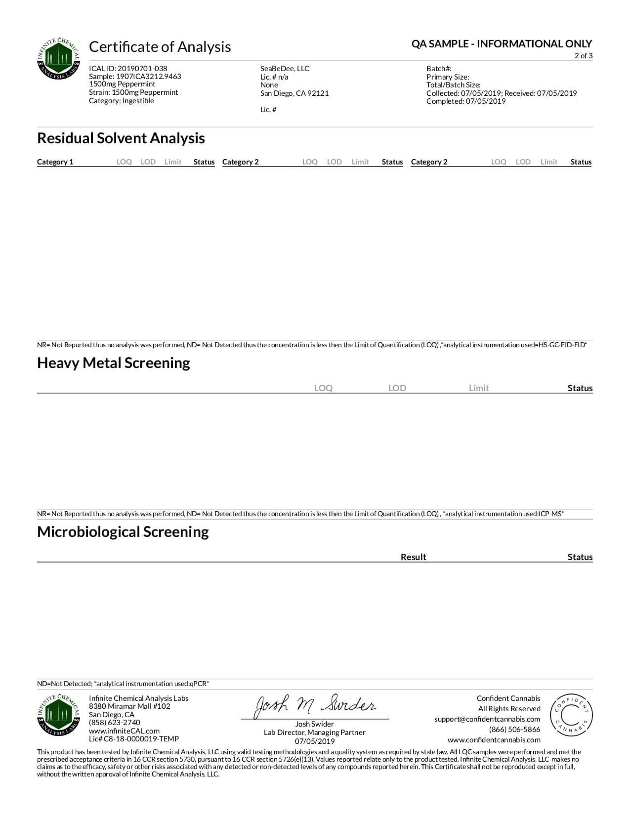 Seabedee CBD Tincture Full Spectrum Peppermint 1500mg Lab Report