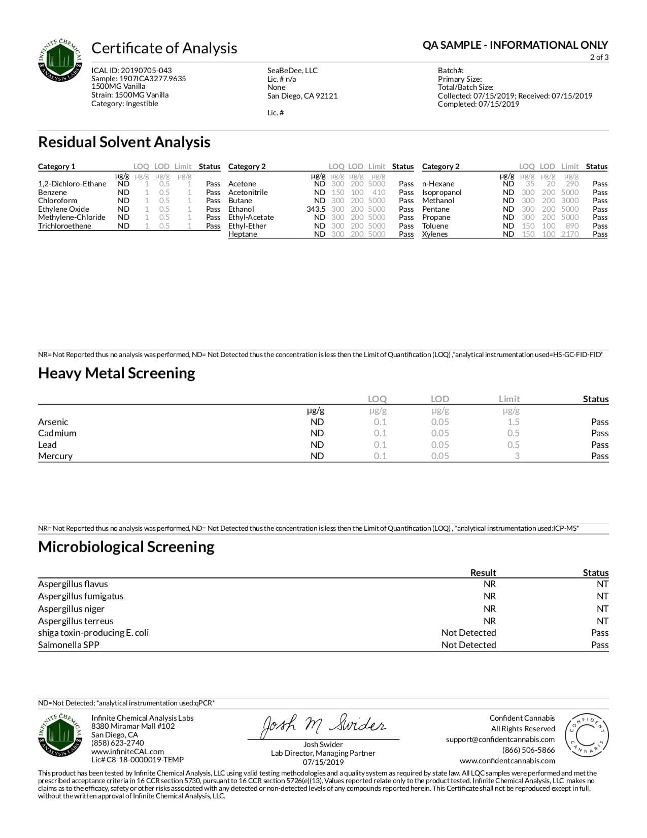 Seabedee CBD Tincture Full Spectrum Vanilla 1500mg Lab Report
