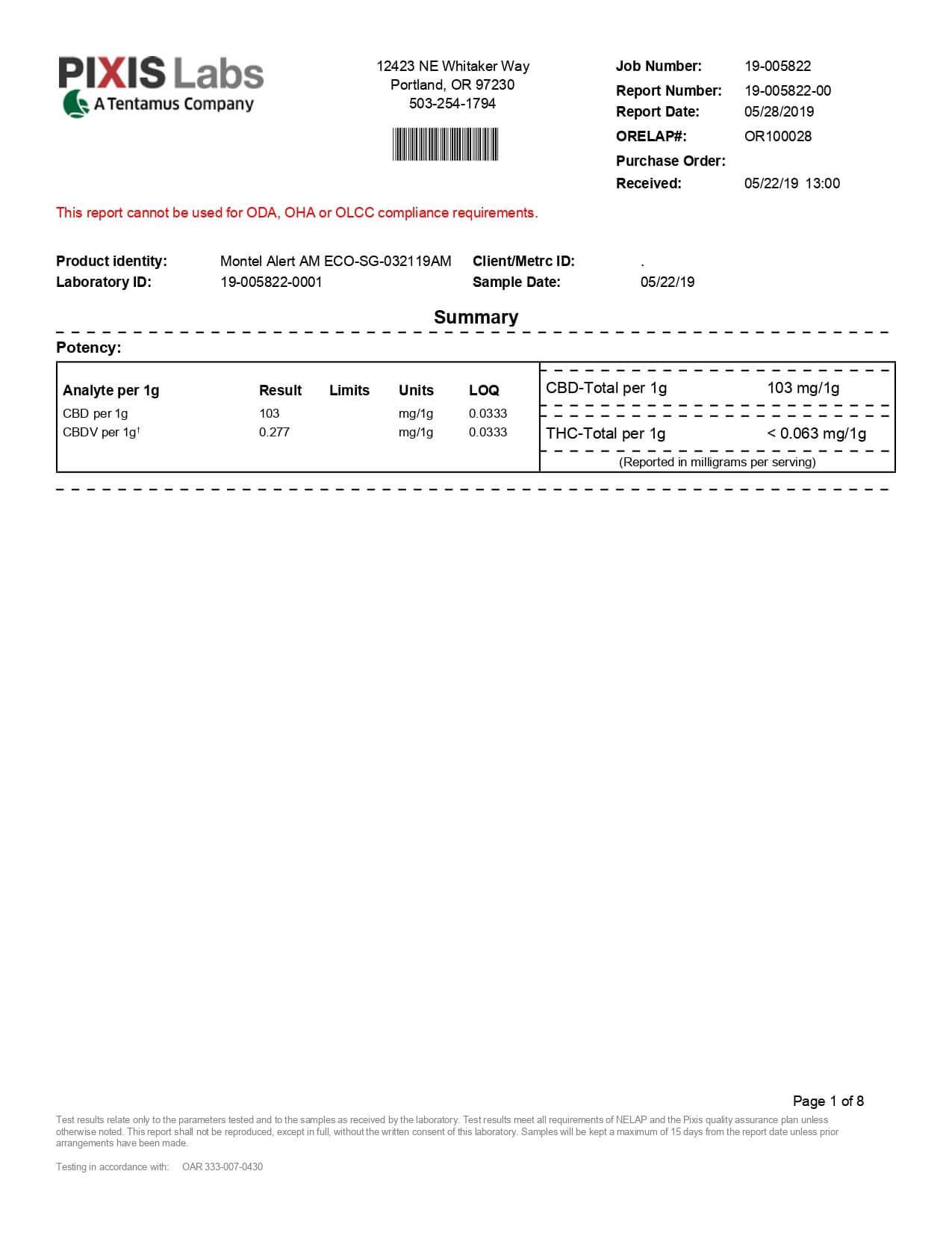 Select CBD Capsule Alert Montel Lab Report