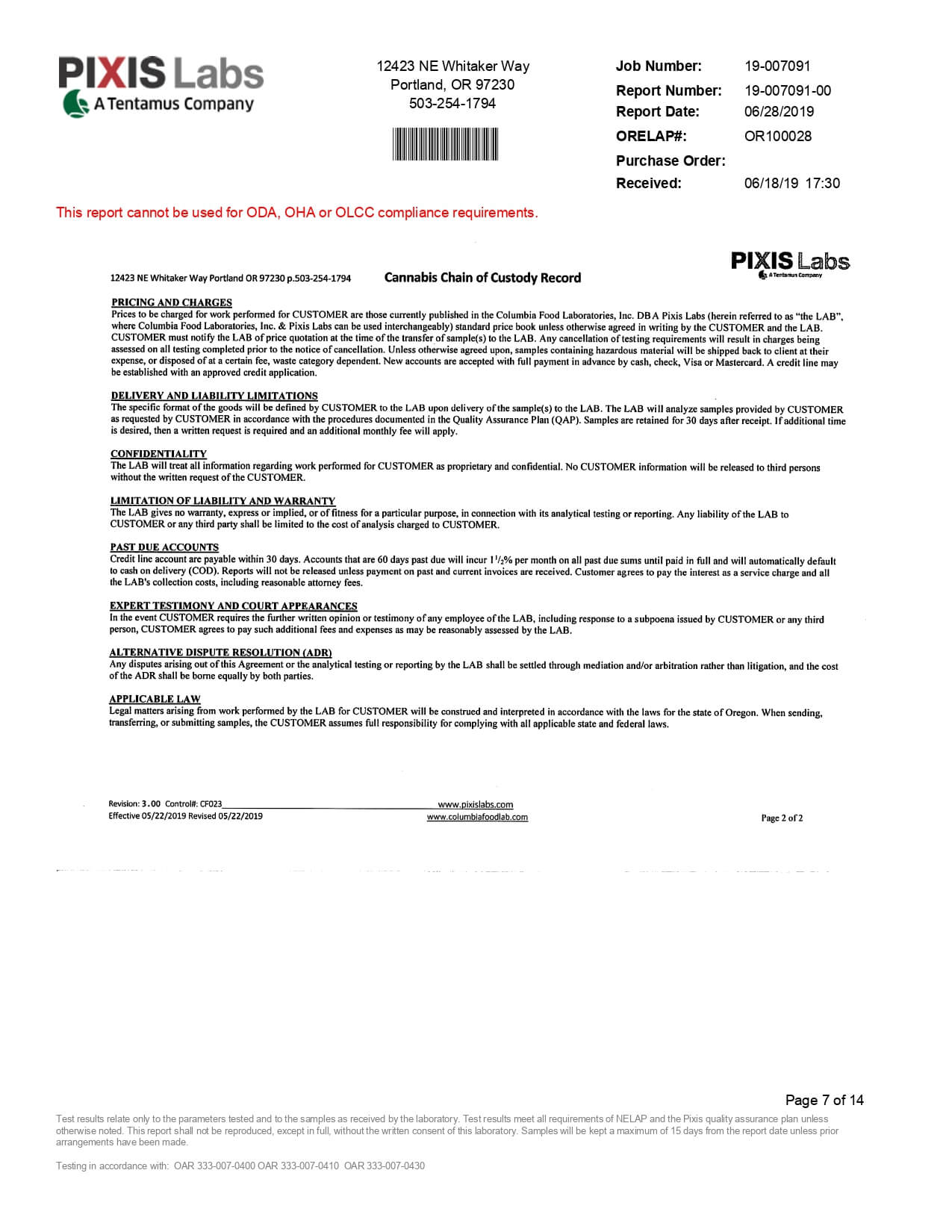 Select CBD Capsule Recover Soft Gel 2 Pack 33.3mg Lab Report