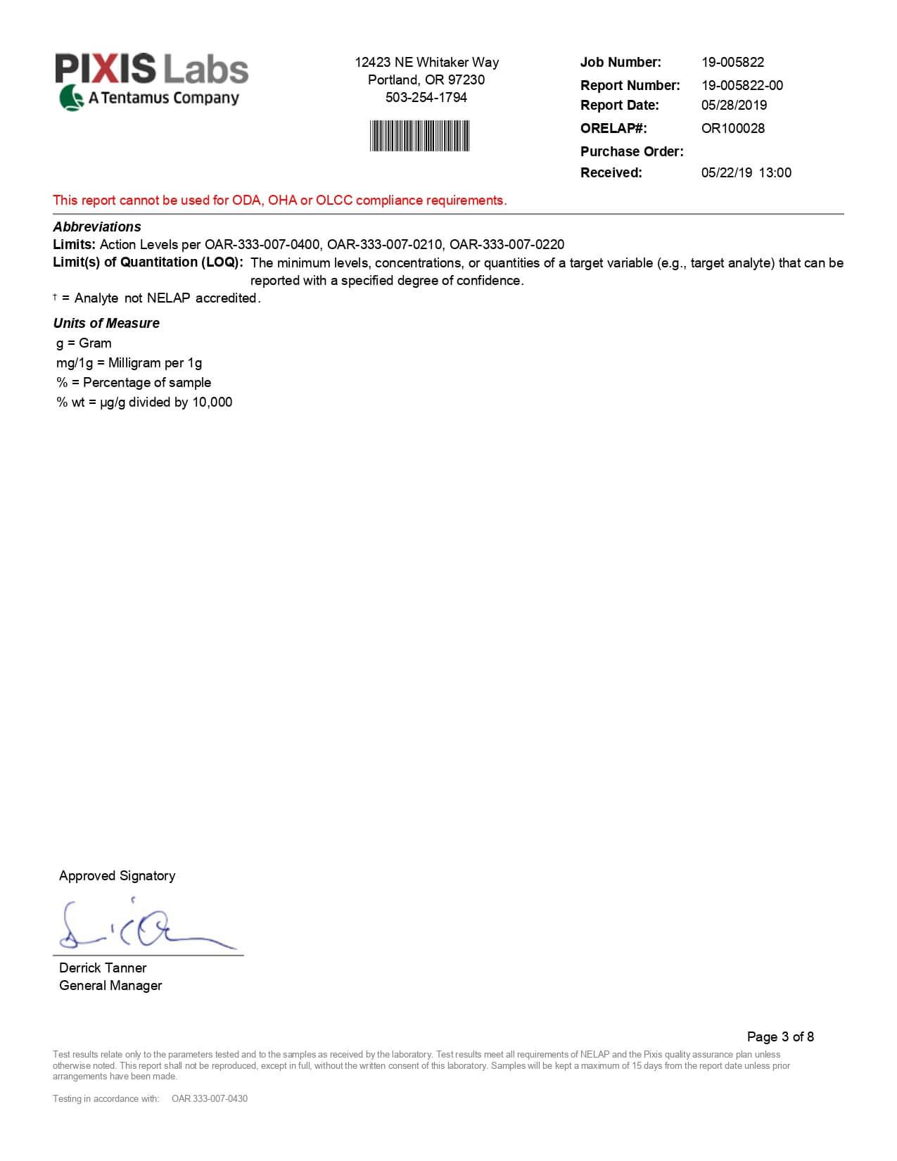 Select CBD Capsule Relax Montel Lab Report