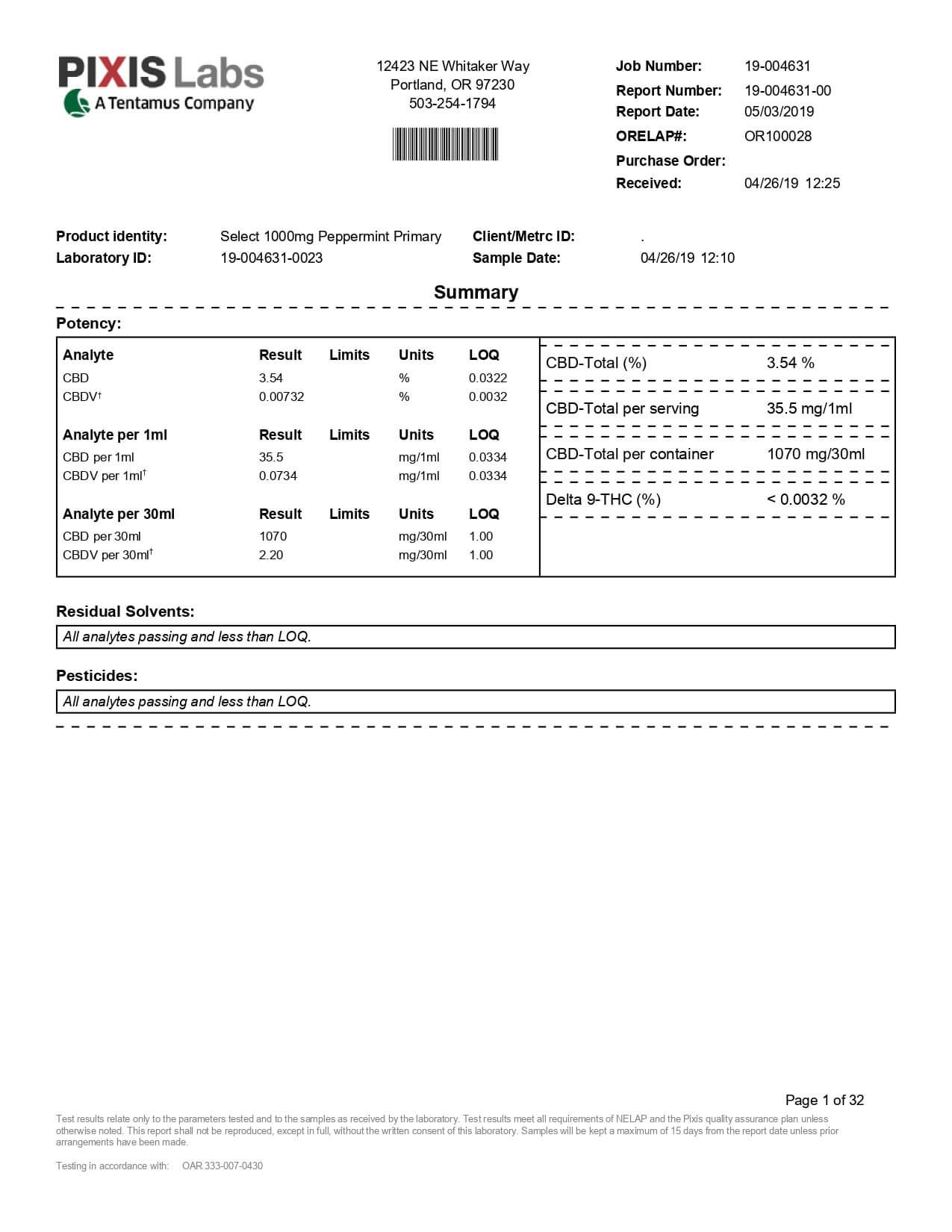 Select CBD Tincture Peppermint Lab Report