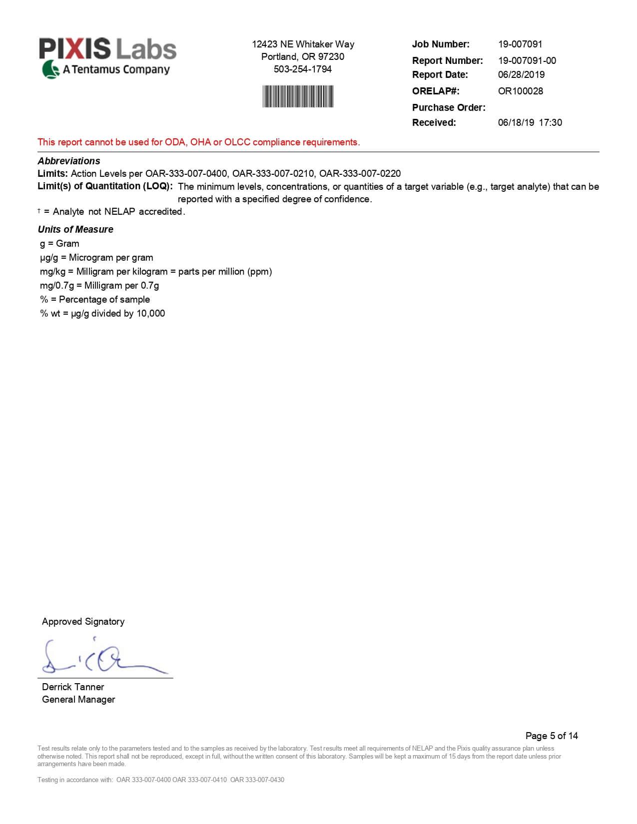 Select CBD Capsule Boost Soft Gel 2 Pack 33.3mg Lab Report