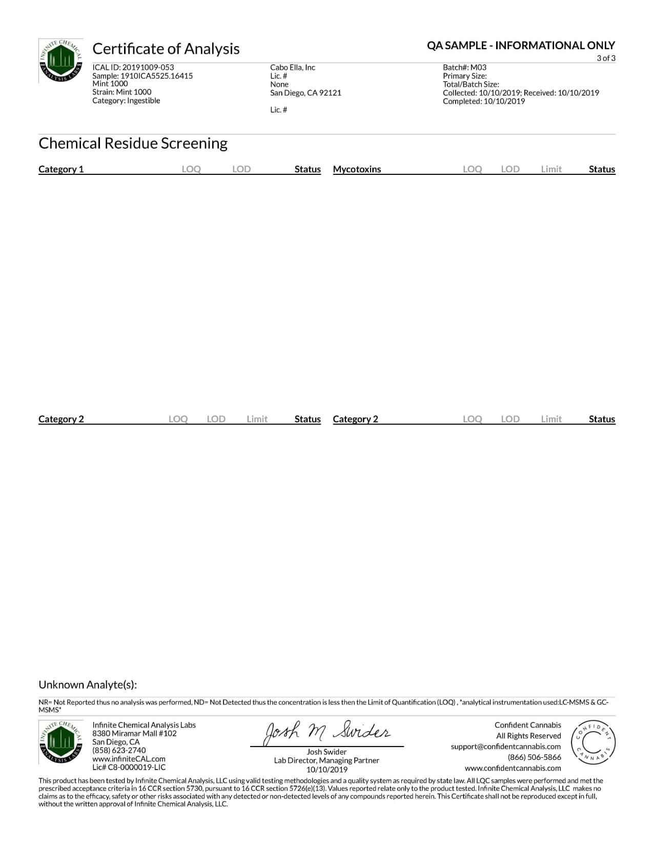 Smilyn CBD Tincture Mint 1000mg Lab Report