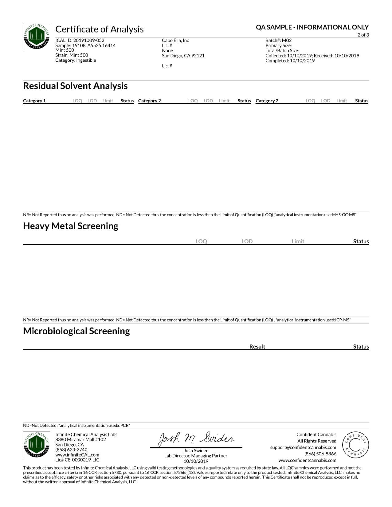 Smilyn CBD Tincture Mint 500mg Lab Report