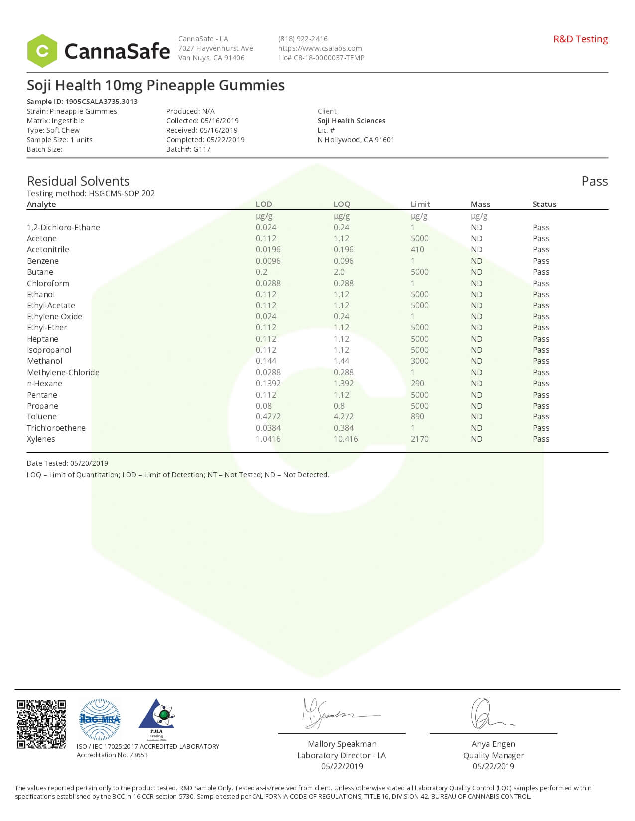 Soji Health CBD Edible Pineapple Gummies Lab Report