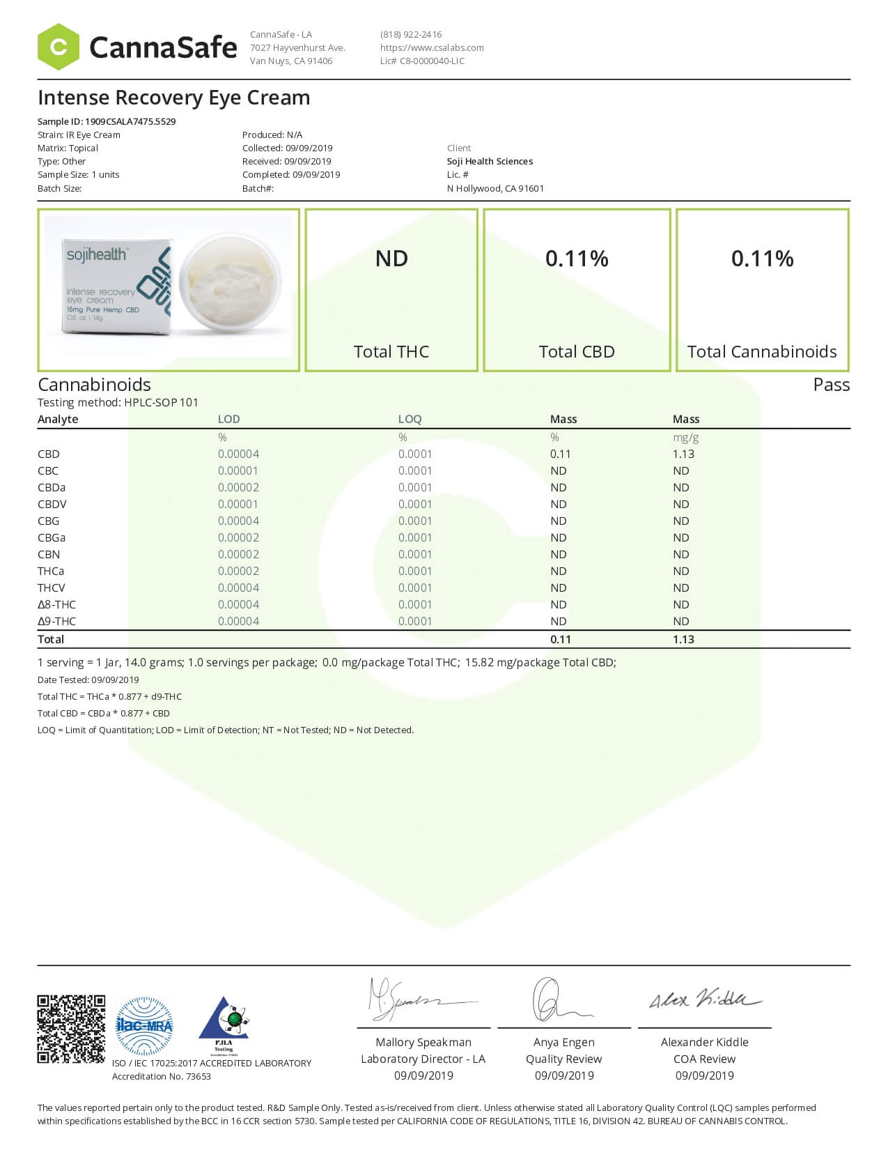 Soji Health CBD Topical Fragrance Free Eye Serum Lab Report