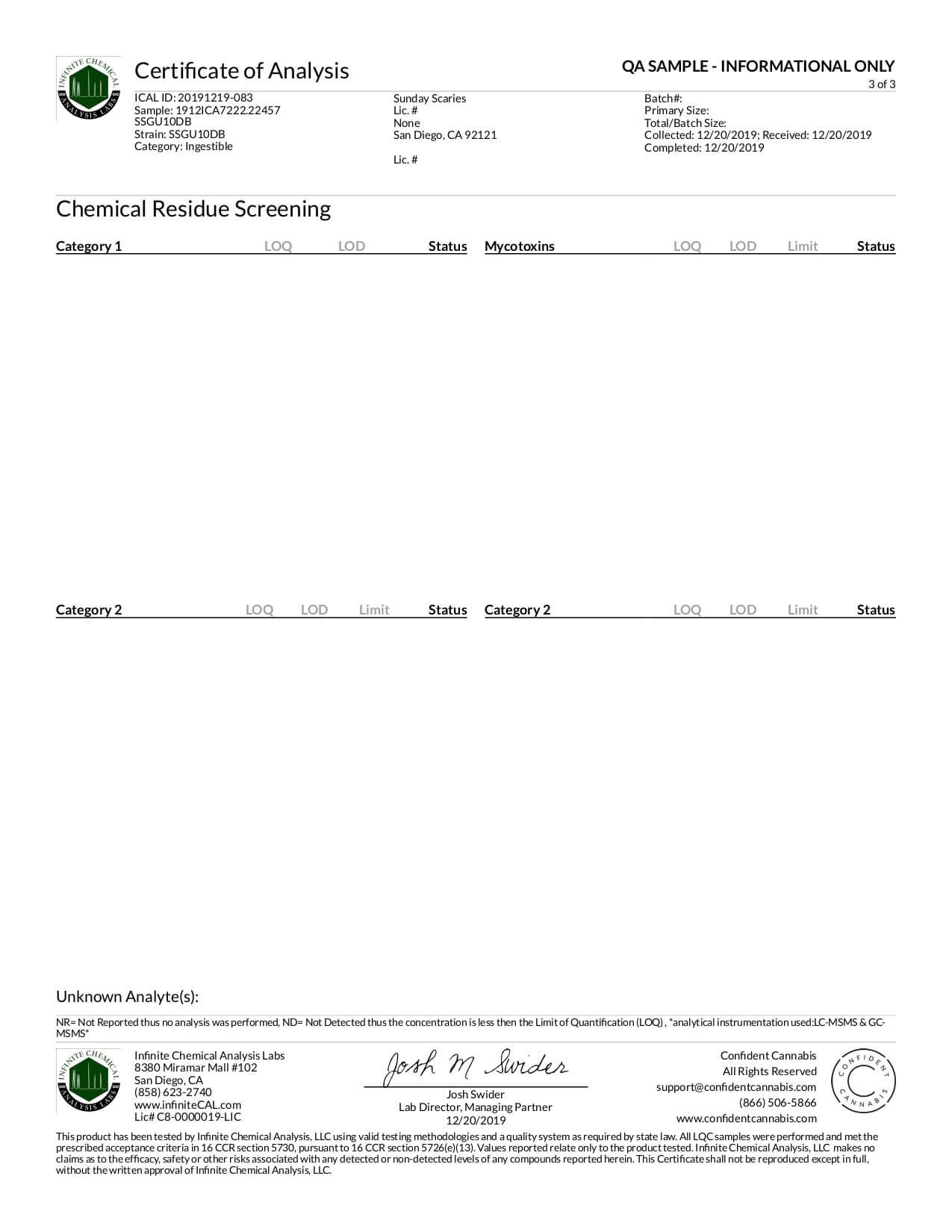 Sunday Scaries CBD Edible Broad Spectrum Gummies w/Vitamins B12 & D3 Lab Report