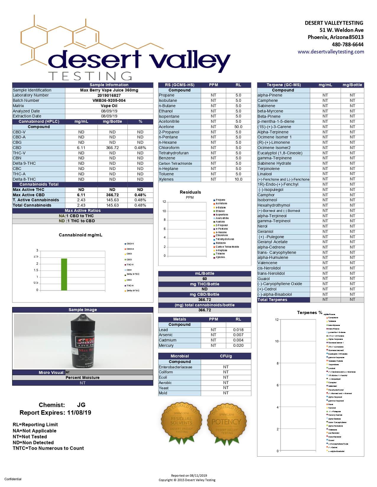 Switch CBD Vape Max Berry 360mg Lab Report