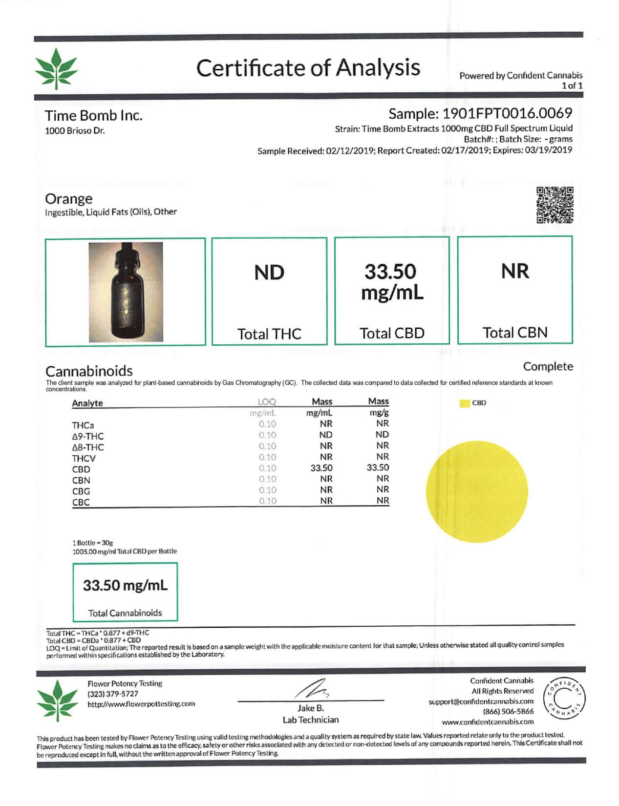 Time Bomb Extracts CBD Tincture Orange 1000mg Lab Report