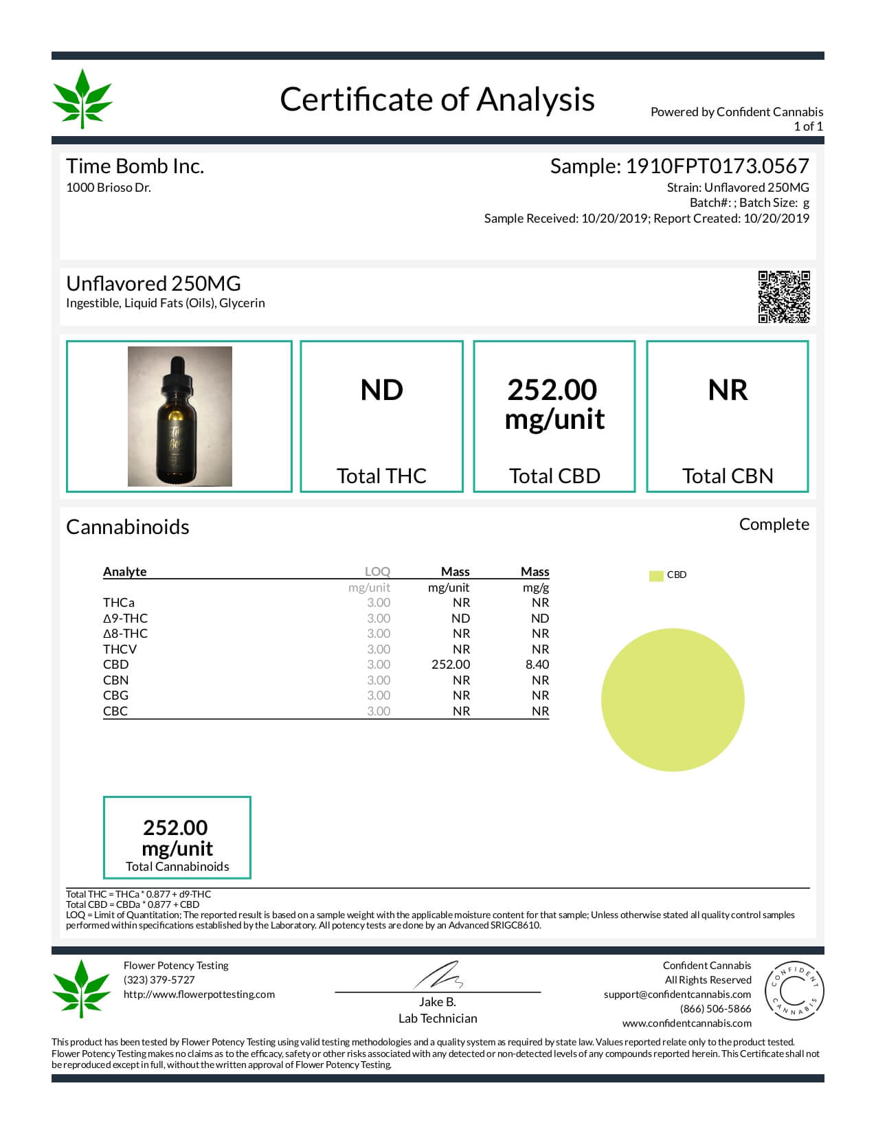 Time Bomb Extracts CBD Tincture Unflavored 250mg Lab Report