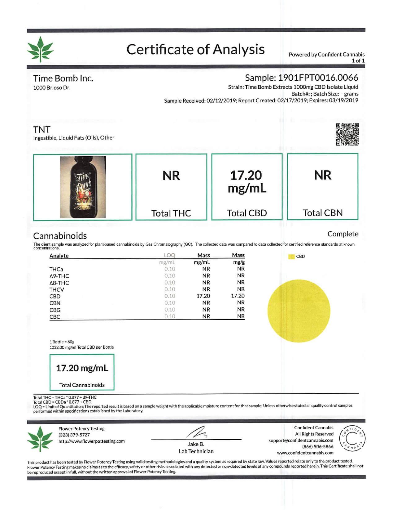 Time Bomb Extracts CBD Vape Juice TNT 1000mg Lab Report