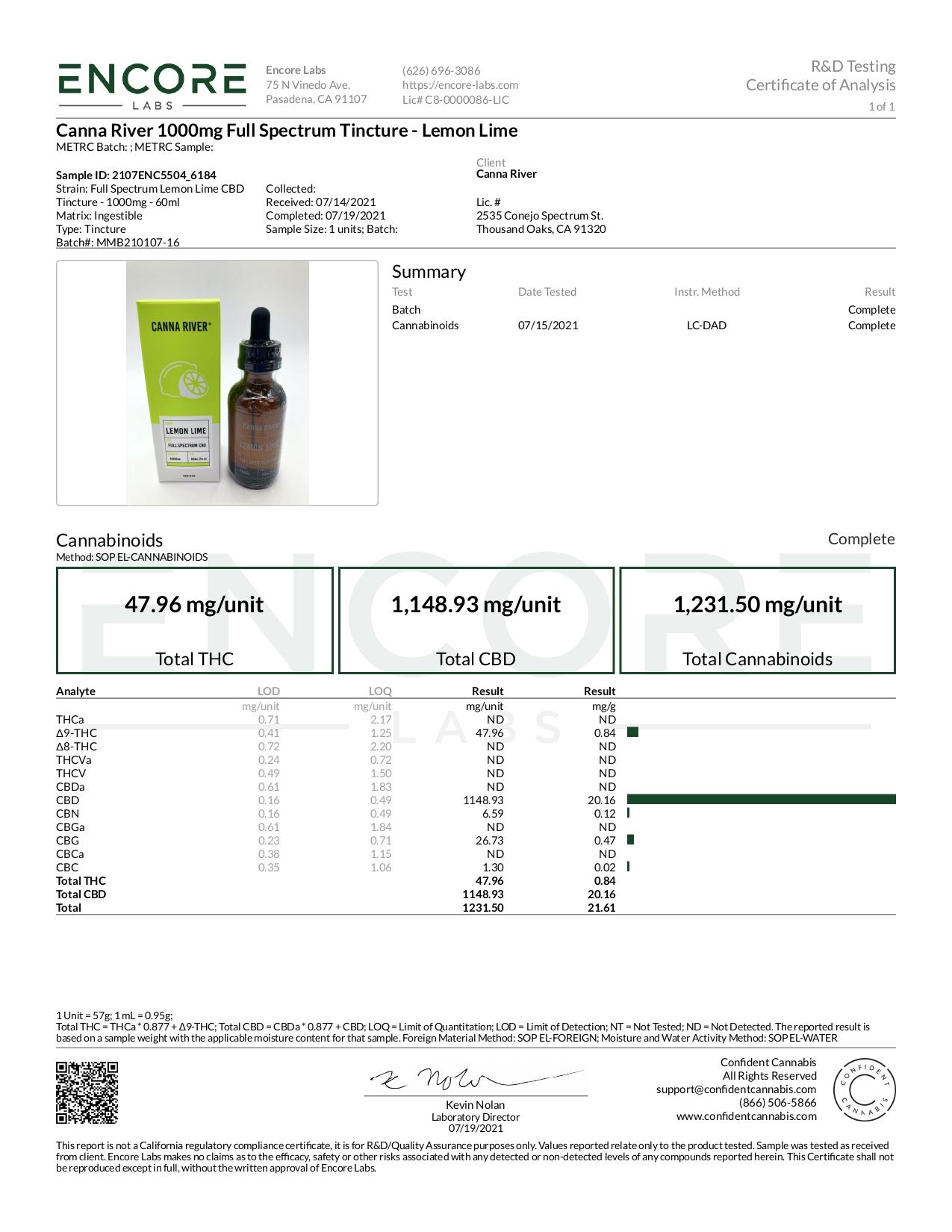Canna River CBD Tincture Full Spectrum Lemon Lime Lab Report 1000mg
