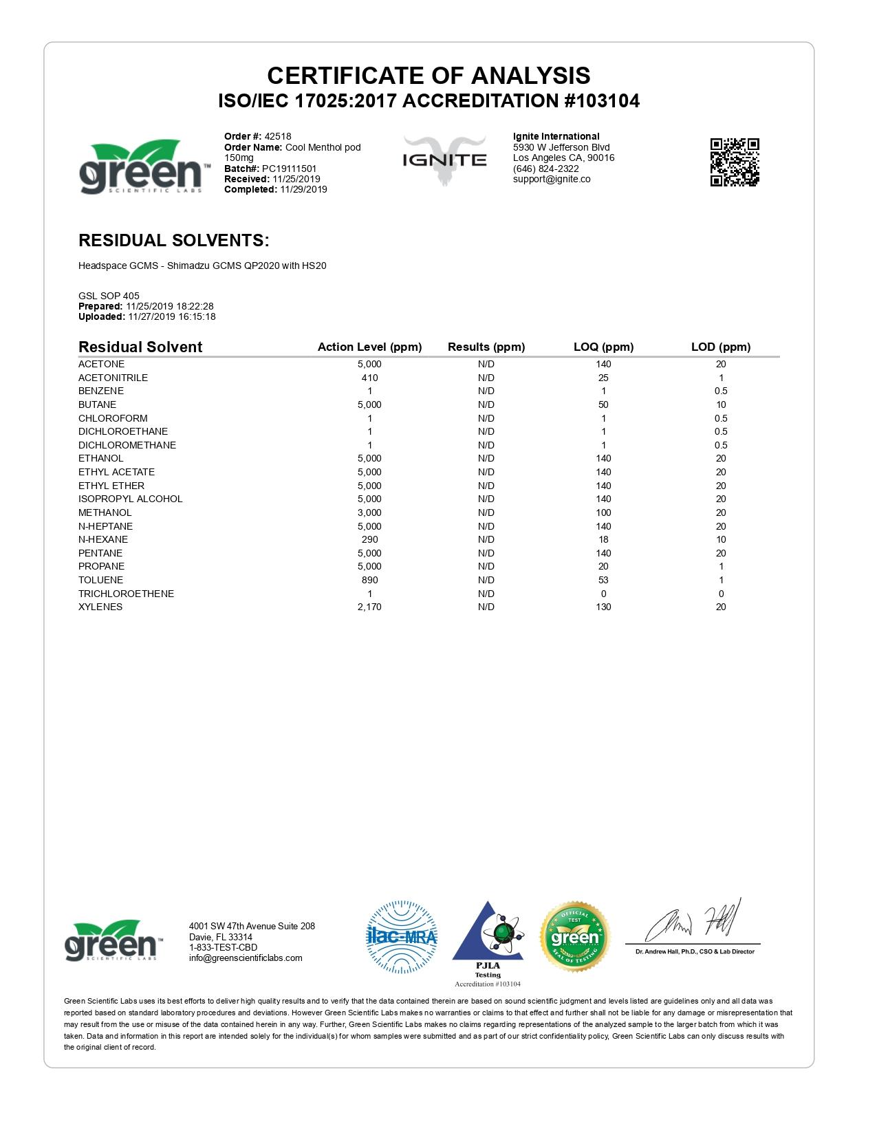 IGNITE CBD Pod Cool Menthol Lab Report