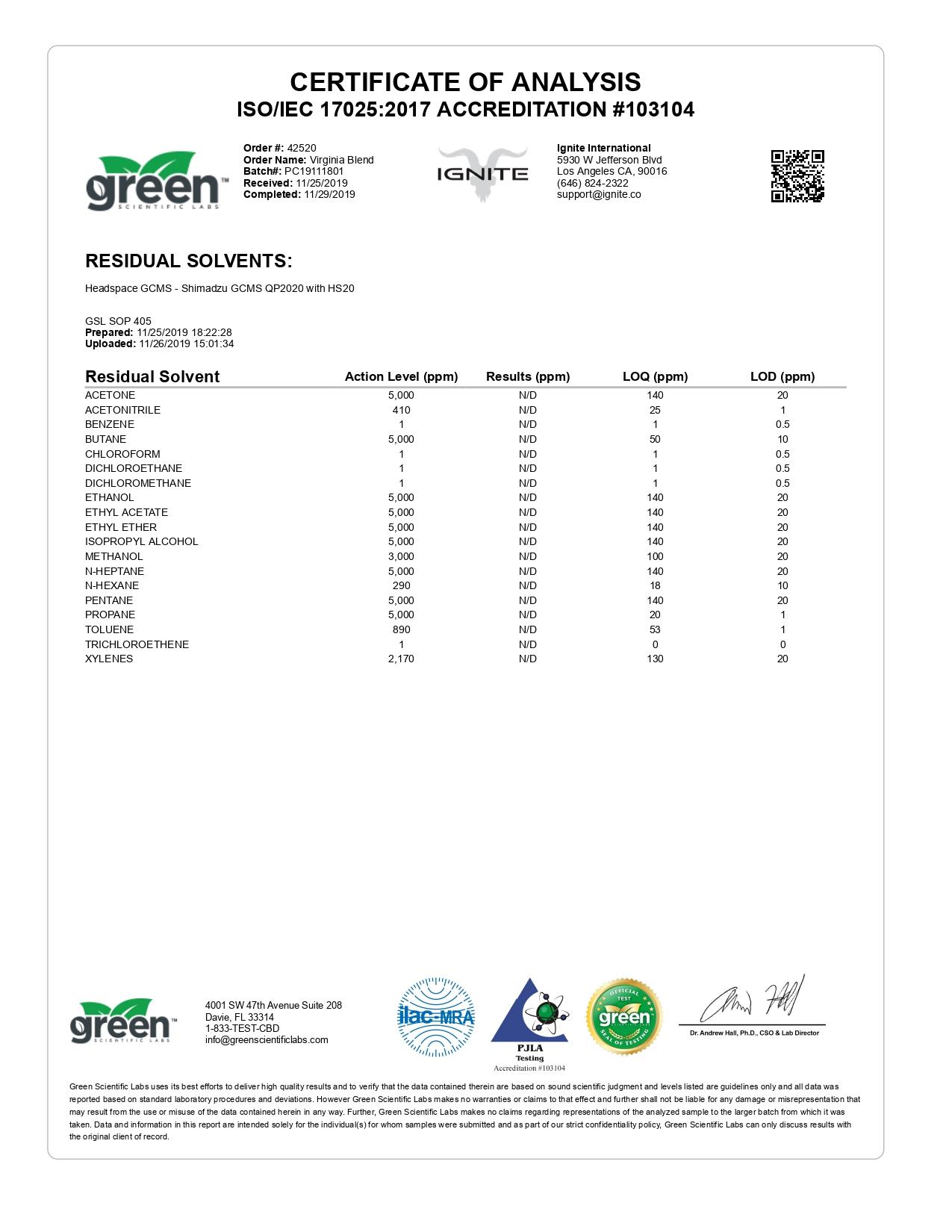 IGNITE CBD Pod Virginia Blend Lab Report