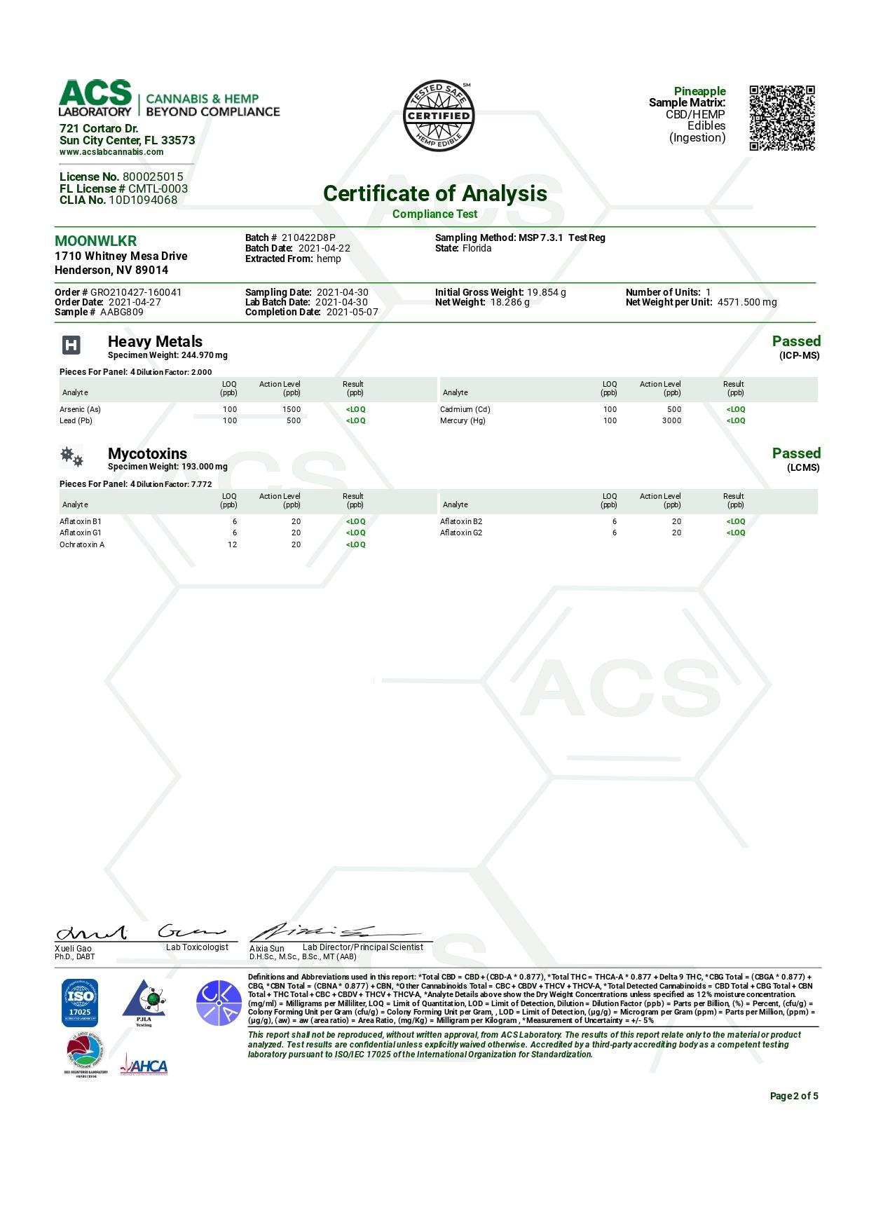 MoonWLKR Delta 8 THC Gummies Pandora Lab Report