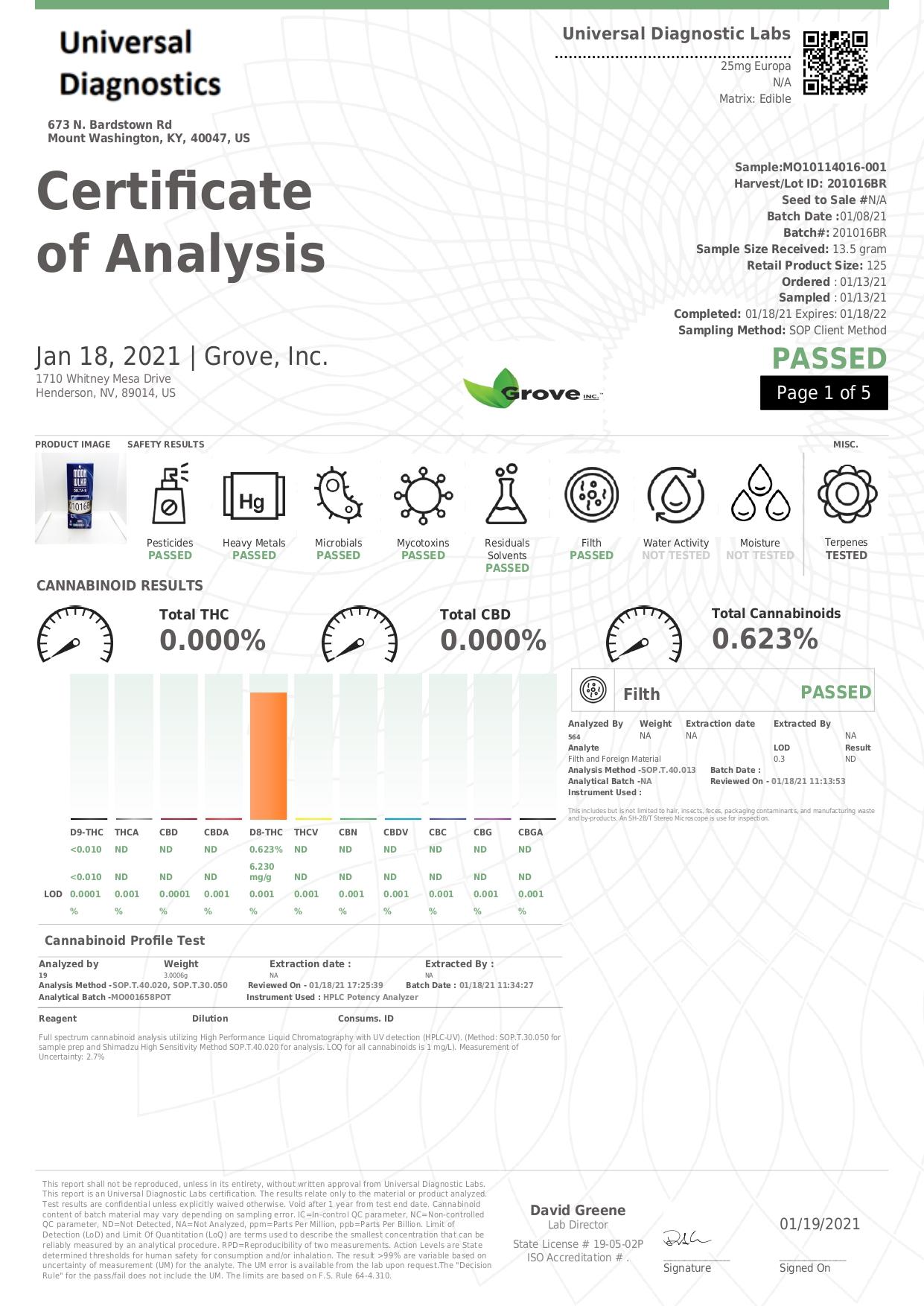 MoonWLKR Delta 8 THC Gummies Europa Lab Report