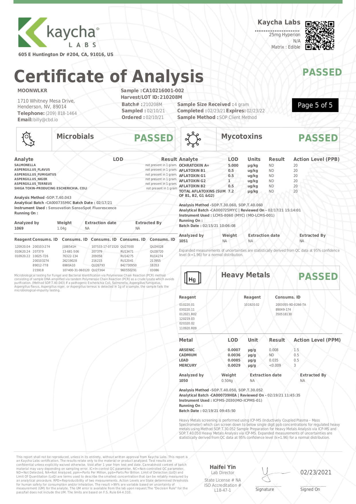 MoonWLKR Delta 8 THC Gummies Hyperion Lab Report
